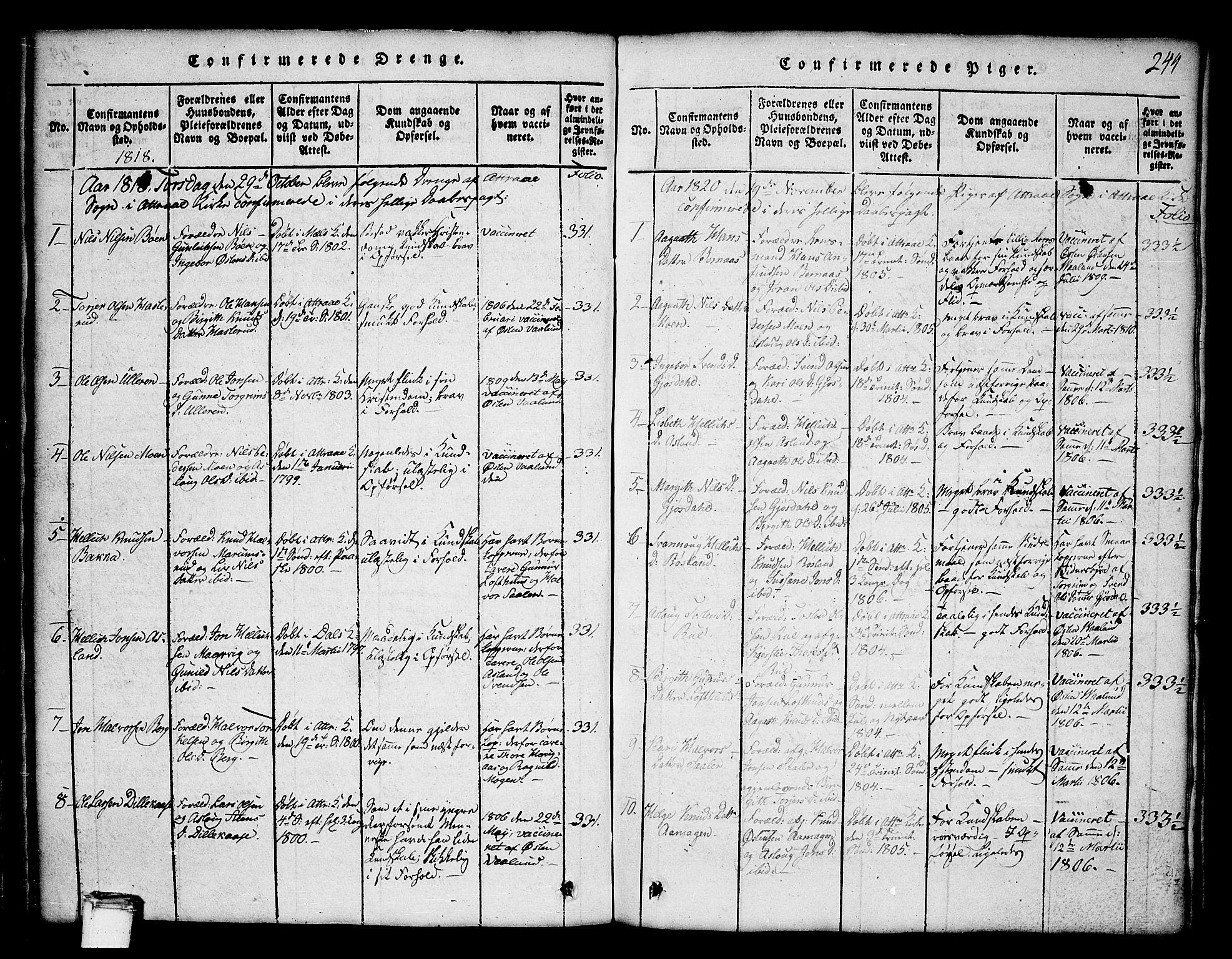 SAKO, Tinn kirkebøker, G/Ga/L0001: Klokkerbok nr. I 1, 1815-1850, s. 244