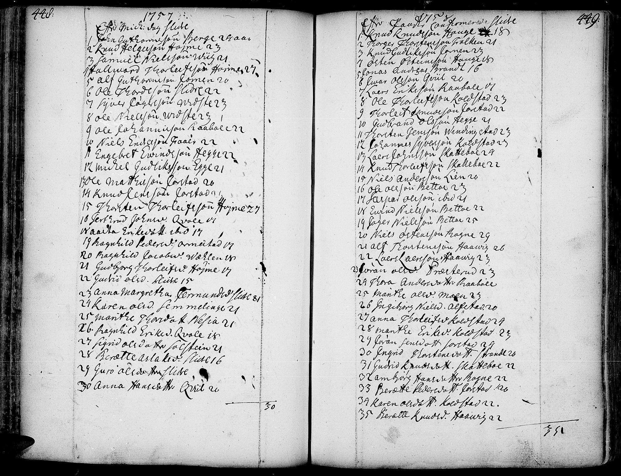 SAH, Slidre prestekontor, Ministerialbok nr. 1, 1724-1814, s. 448-449