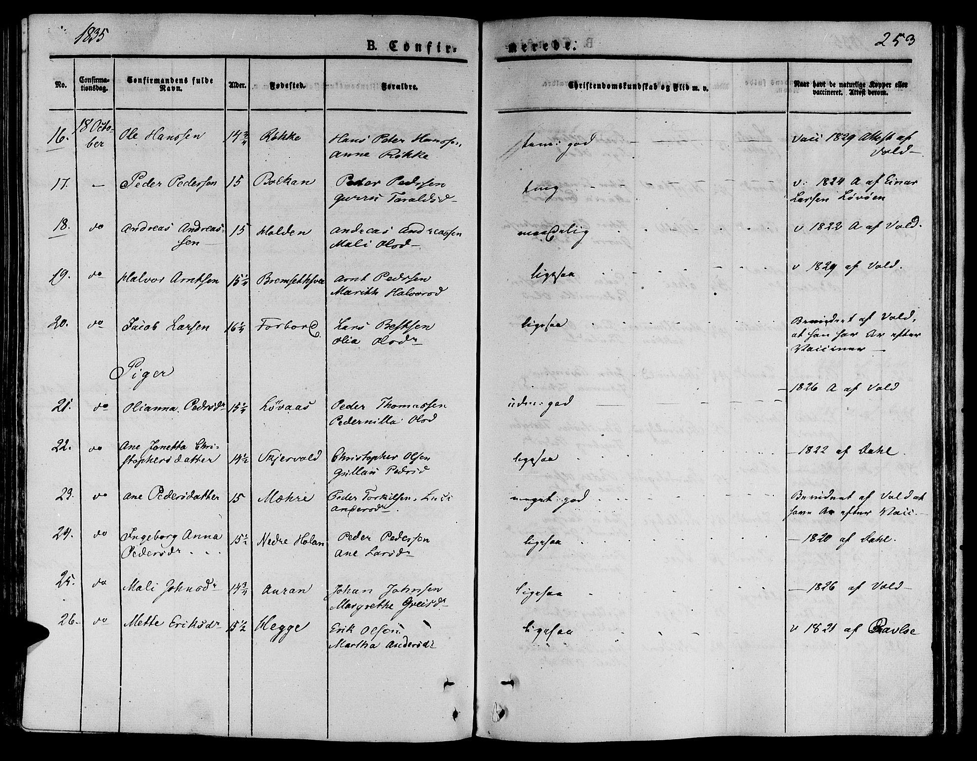 SAT, Ministerialprotokoller, klokkerbøker og fødselsregistre - Nord-Trøndelag, 709/L0071: Ministerialbok nr. 709A11, 1833-1844, s. 253