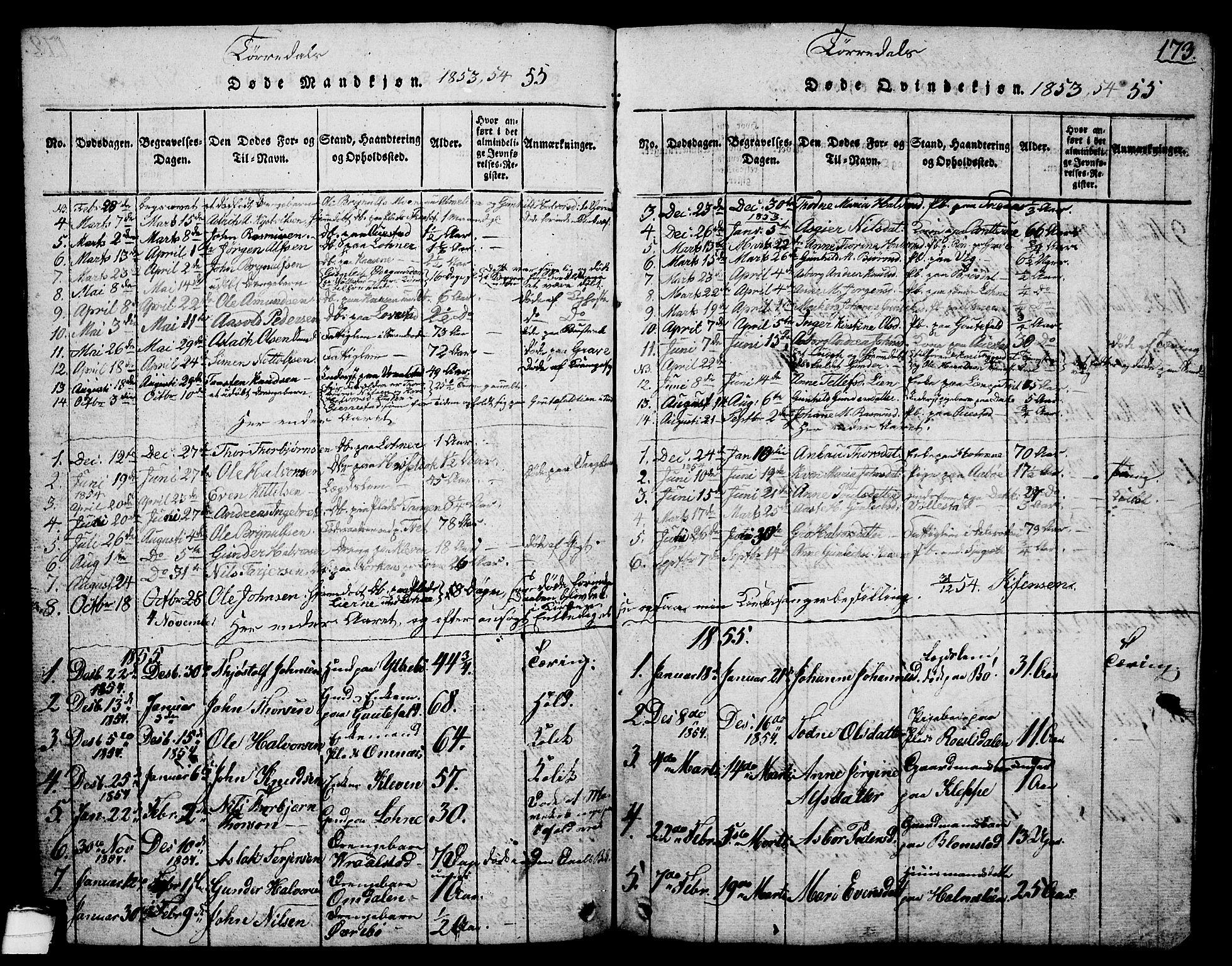 SAKO, Drangedal kirkebøker, G/Ga/L0001: Klokkerbok nr. I 1 /2, 1814-1856, s. 173