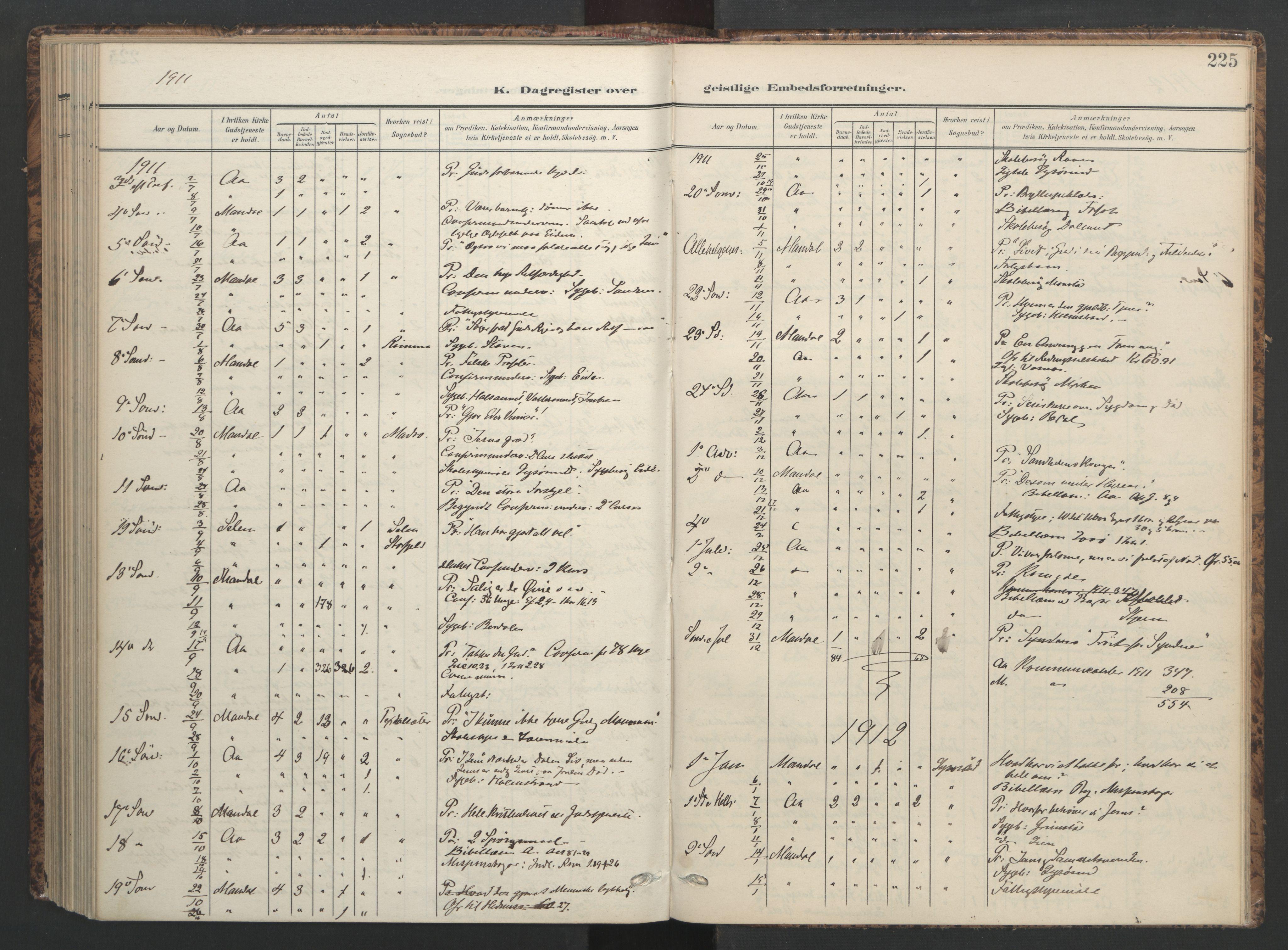SAT, Ministerialprotokoller, klokkerbøker og fødselsregistre - Sør-Trøndelag, 655/L0682: Ministerialbok nr. 655A11, 1908-1922, s. 225