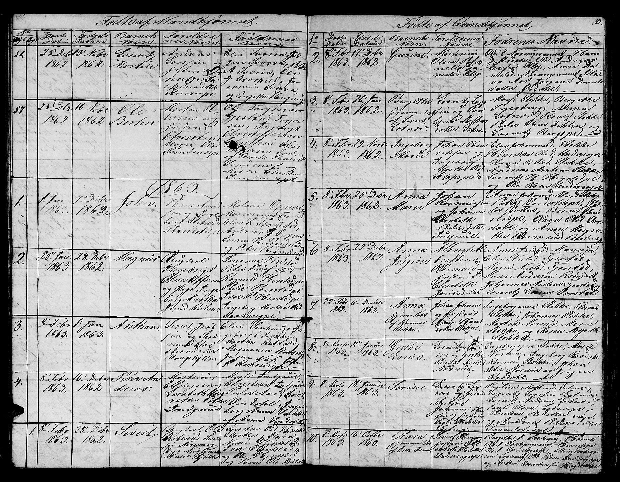SAT, Ministerialprotokoller, klokkerbøker og fødselsregistre - Nord-Trøndelag, 730/L0299: Klokkerbok nr. 730C02, 1849-1871, s. 80