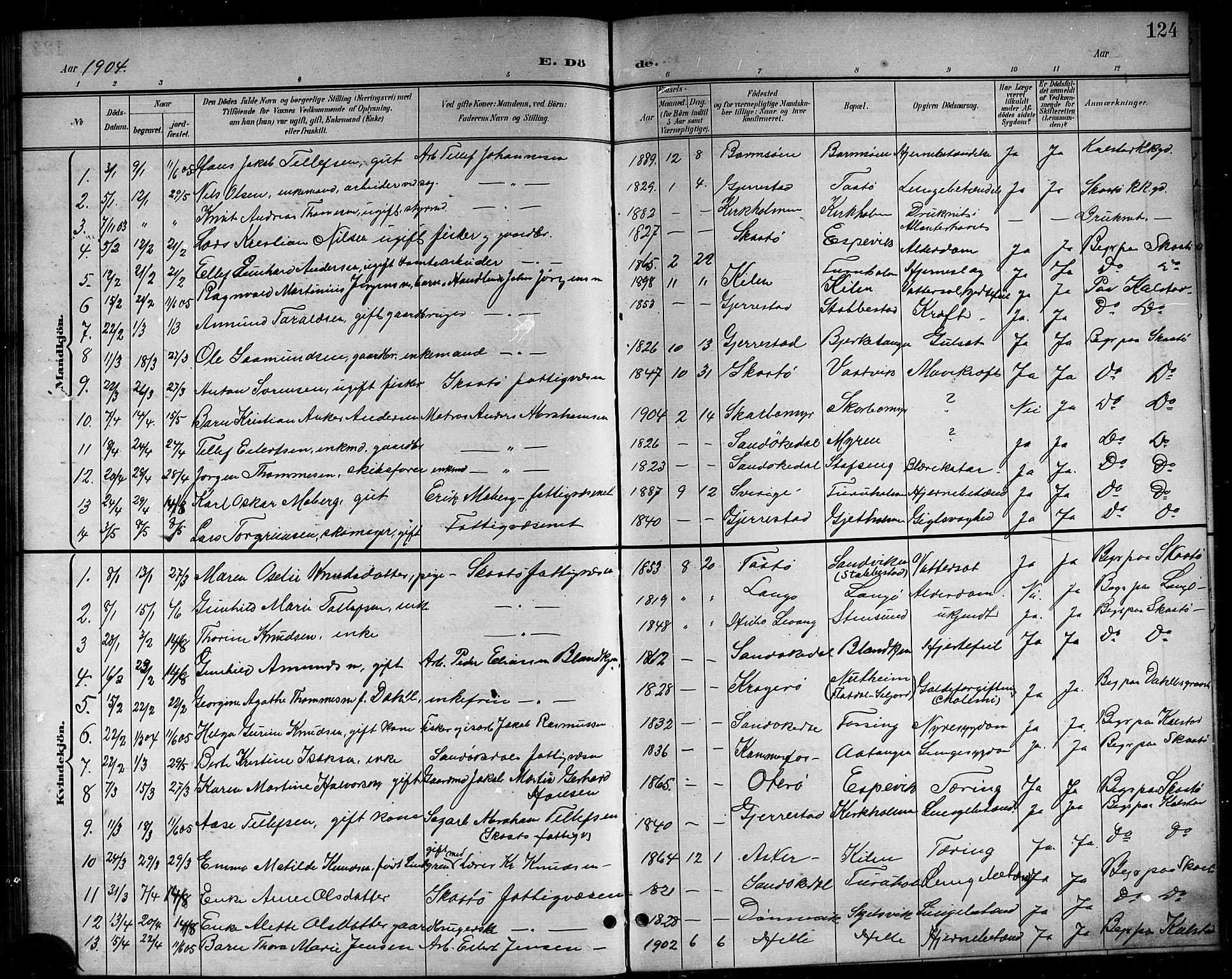 SAKO, Skåtøy kirkebøker, G/Ga/L0004: Klokkerbok nr. I 4, 1898-1916, s. 124