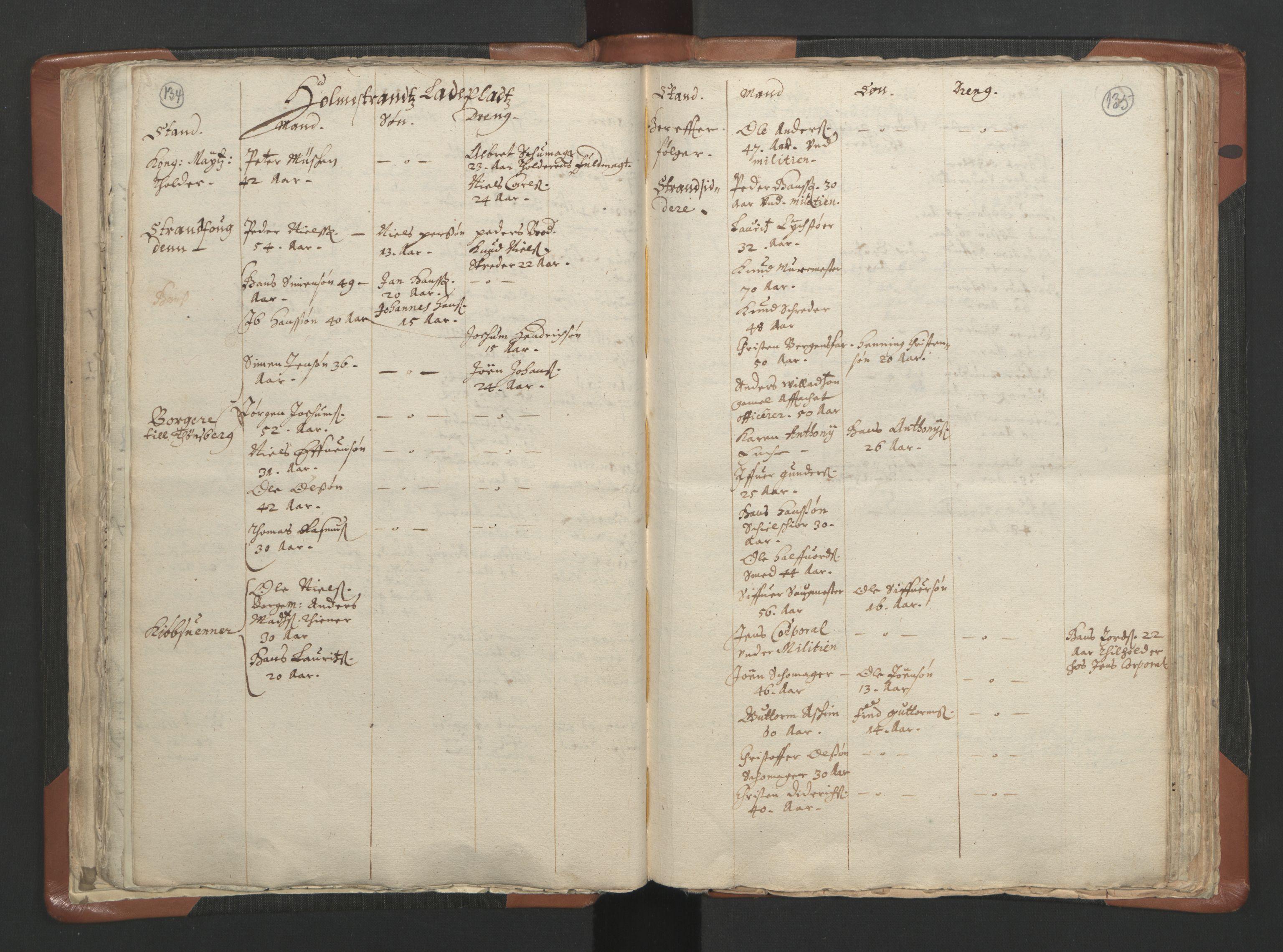 RA, Sogneprestenes manntall 1664-1666, nr. 10: Tønsberg prosti, 1664-1666, s. 134-135