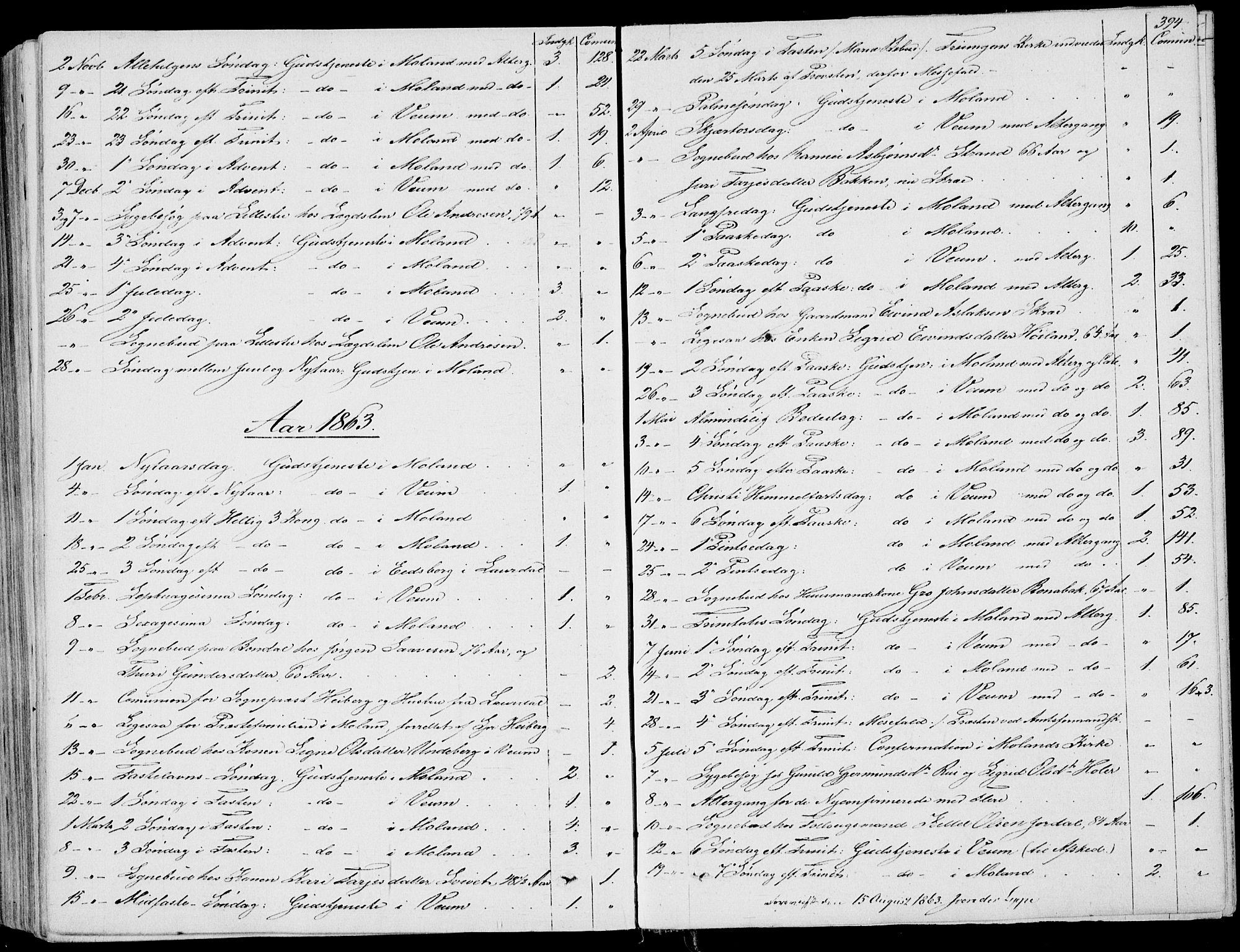 SAKO, Fyresdal kirkebøker, F/Fa/L0005: Ministerialbok nr. I 5, 1855-1871, s. 394