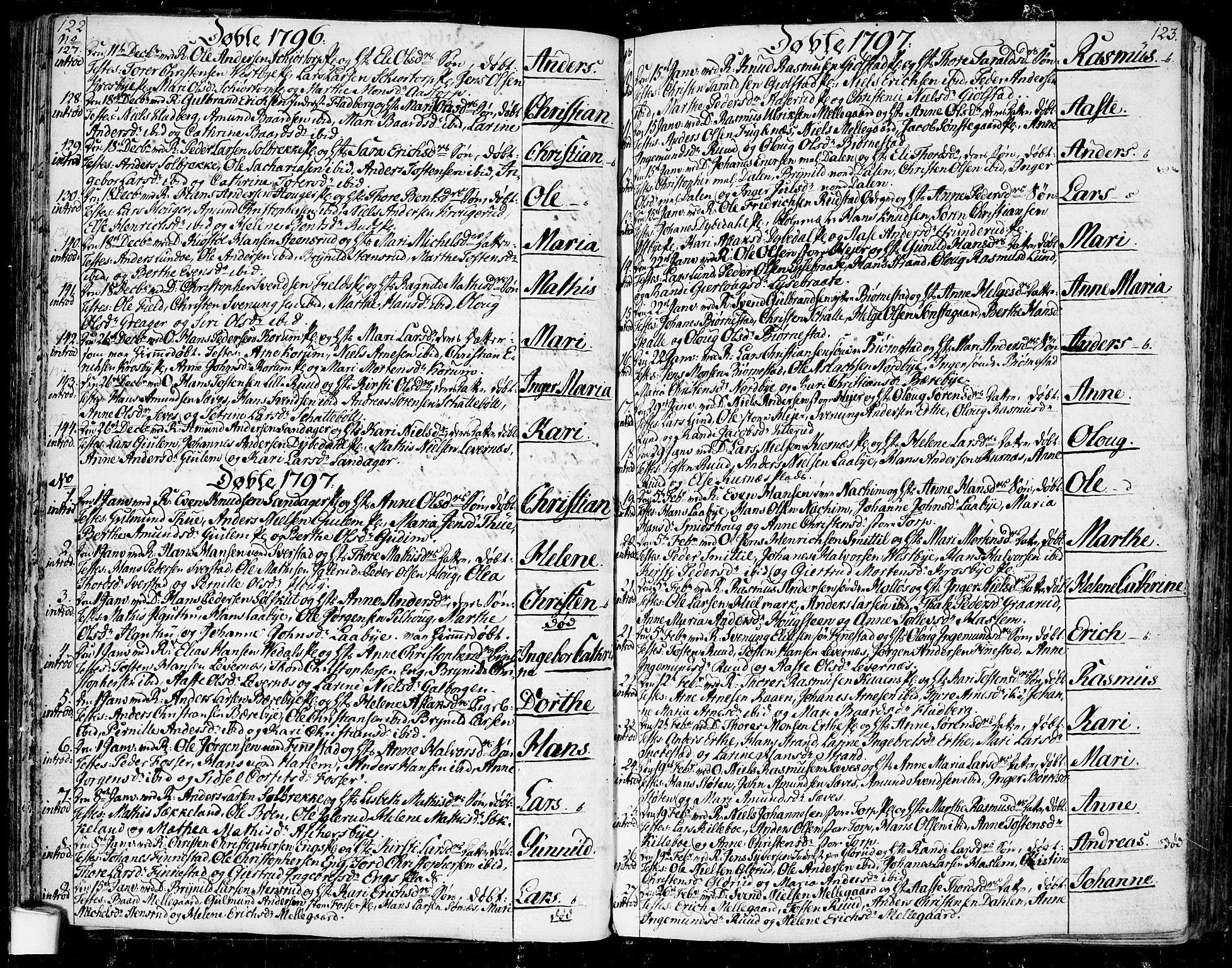 SAO, Rakkestad prestekontor Kirkebøker, F/Fa/L0005: Ministerialbok nr. I 5, 1784-1814, s. 122-123