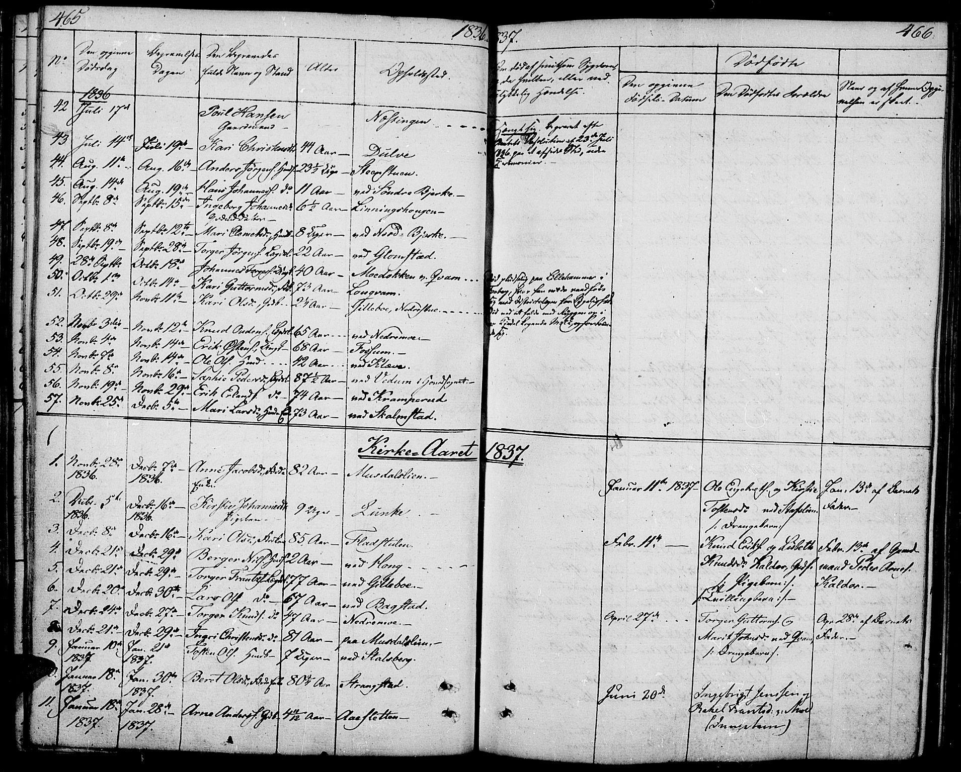 SAH, Øyer prestekontor, Ministerialbok nr. 4, 1824-1841, s. 465-466