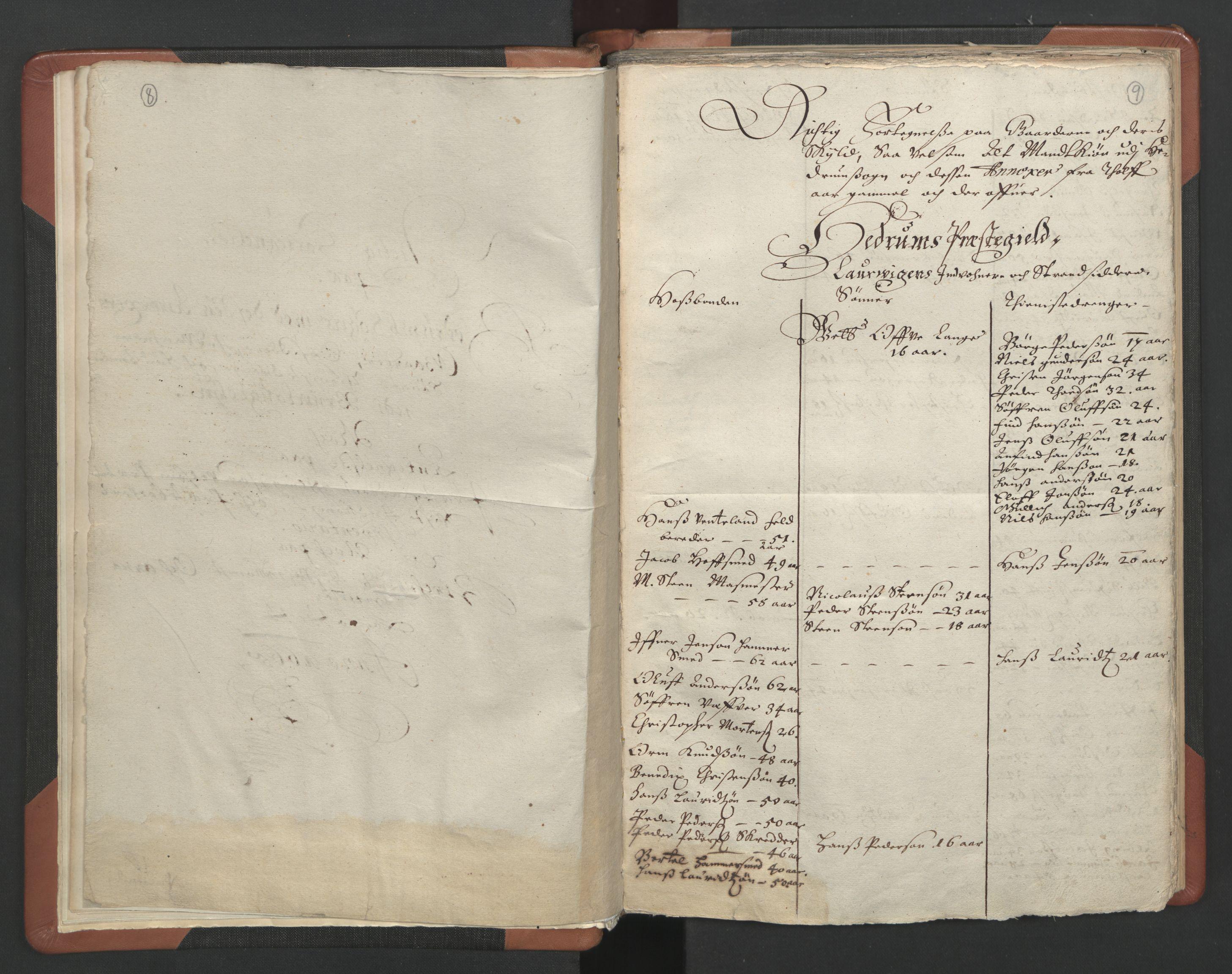 RA, Sogneprestenes manntall 1664-1666, nr. 11: Brunlanes prosti, 1664-1666, s. 8-9