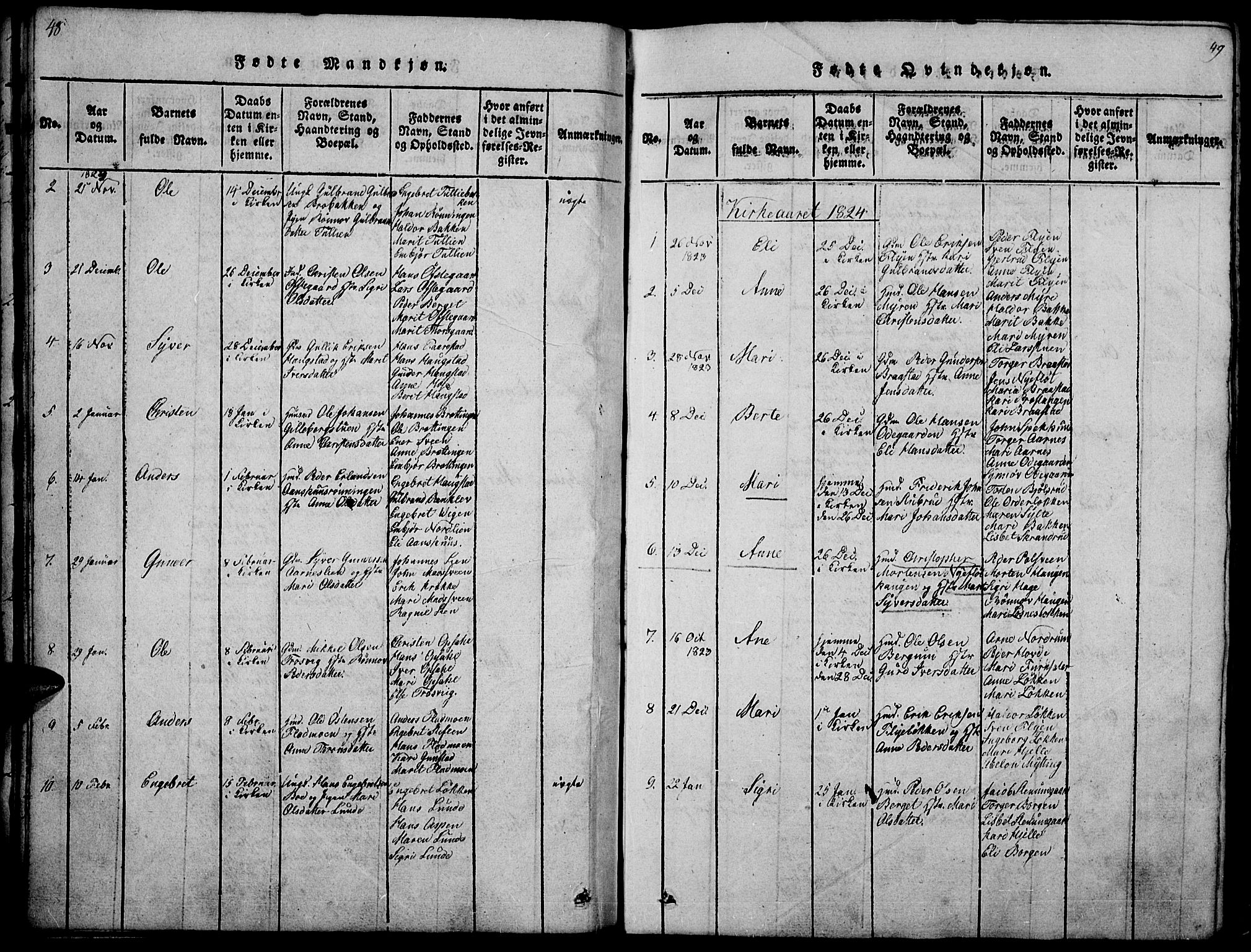 SAH, Ringebu prestekontor, Ministerialbok nr. 4, 1821-1839, s. 48-49