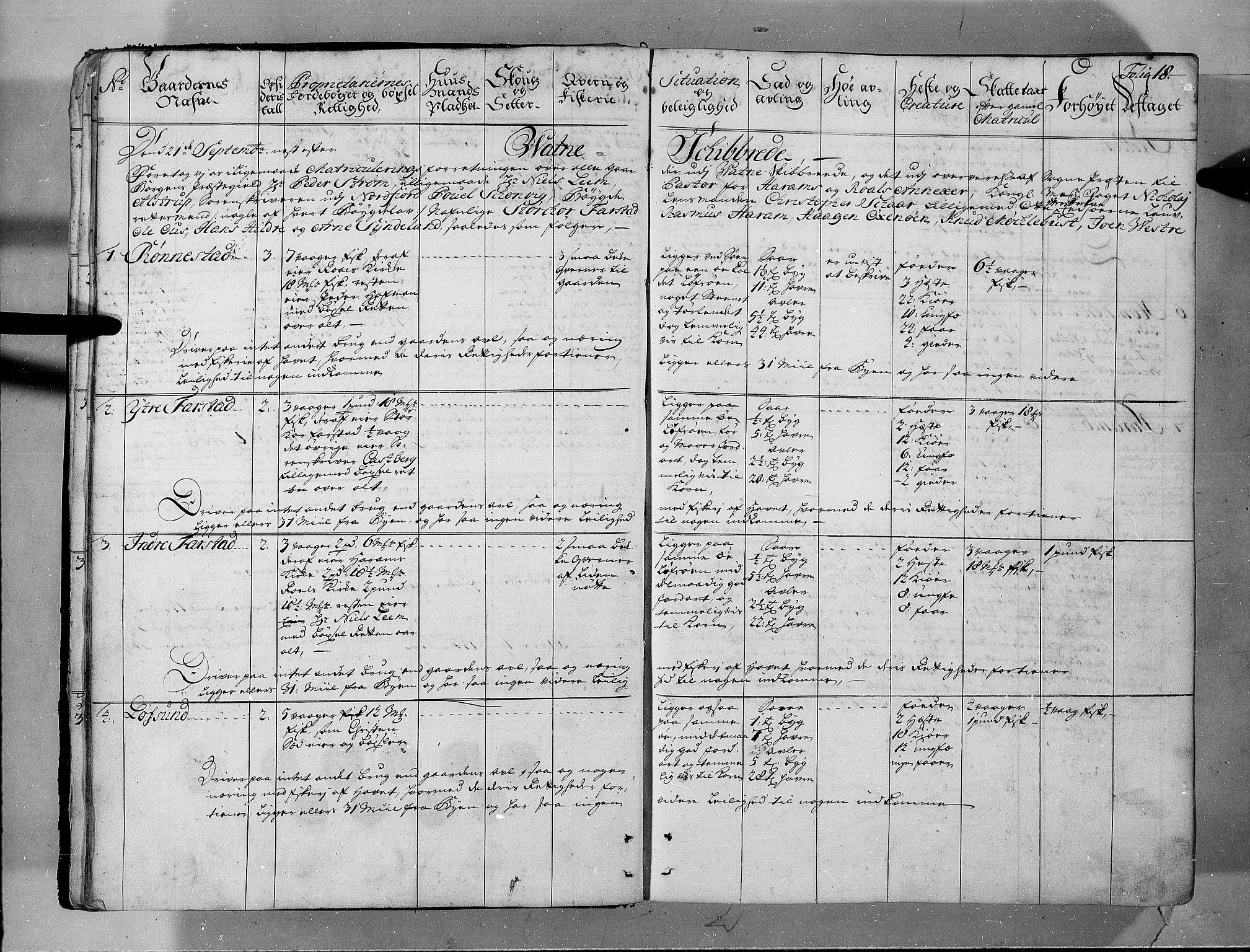 RA, Rentekammeret inntil 1814, Realistisk ordnet avdeling, N/Nb/Nbf/L0150: Sunnmøre eksaminasjonsprotokoll, 1724, s. 17b-18a
