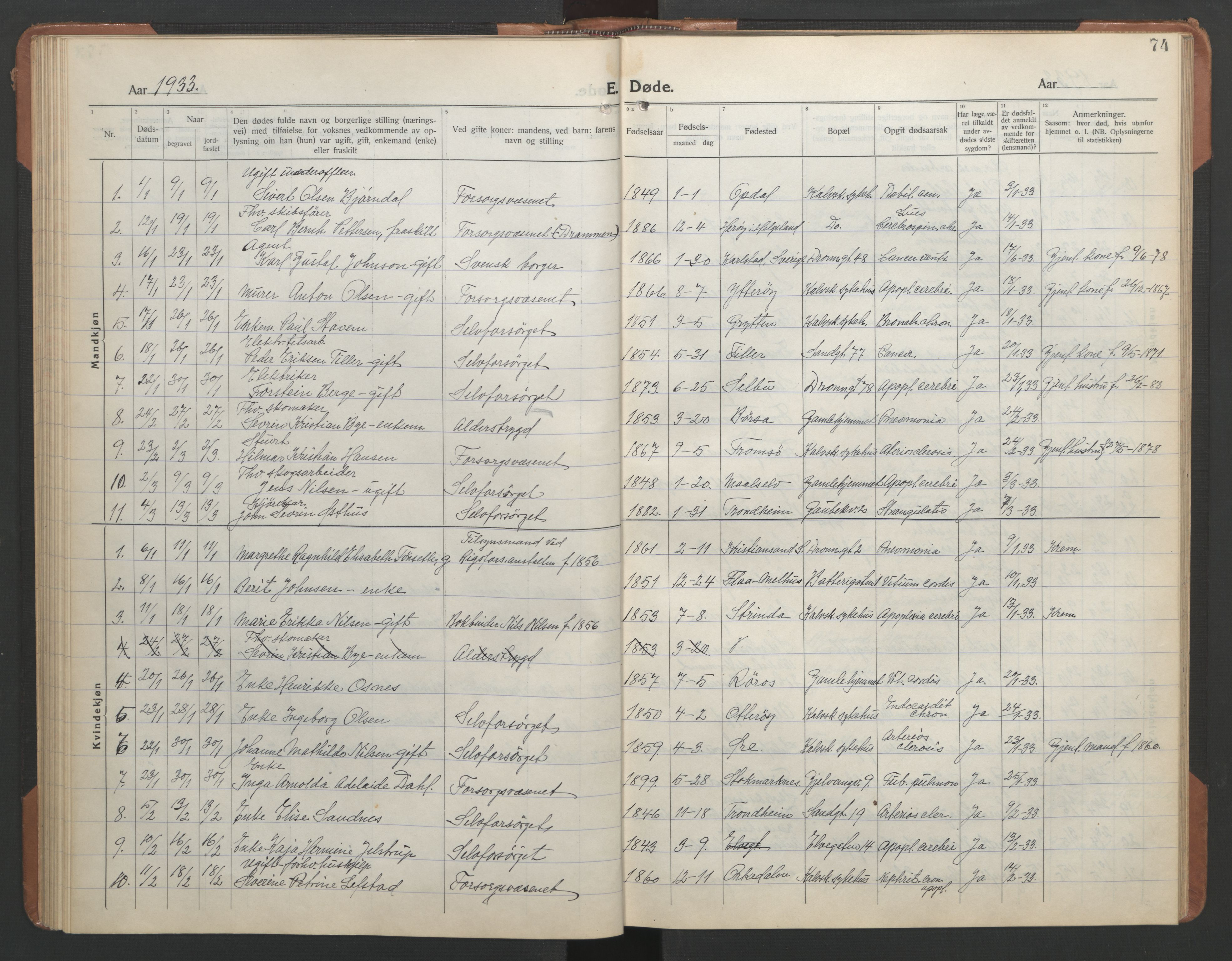 SAT, Ministerialprotokoller, klokkerbøker og fødselsregistre - Sør-Trøndelag, 602/L0150: Klokkerbok nr. 602C18, 1922-1949, s. 74