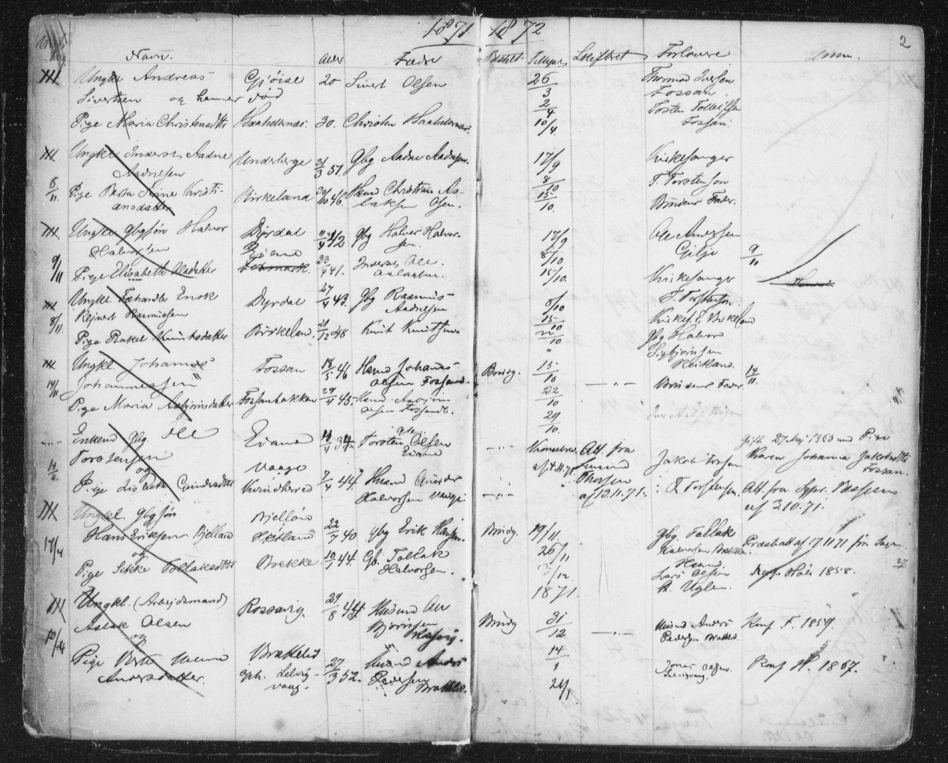SAST, Høgsfjord sokneprestkontor, I/Ie/L0001: Lysningsprotokoll nr. 705.BA.1, 1871-1899, s. 2