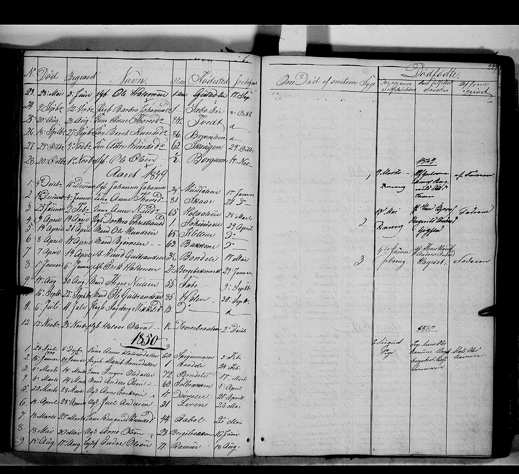 SAH, Nord-Aurdal prestekontor, Ministerialbok nr. 7, 1842-1863, s. 227
