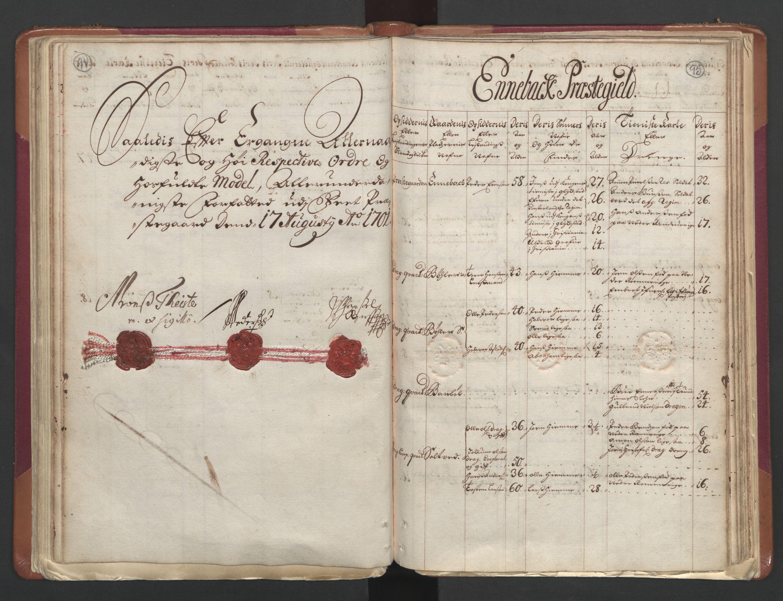 RA, Manntallet 1701, nr. 1: Moss, Onsøy, Tune og Veme fogderi og Nedre Romerike fogderi, 1701, s. 94-95