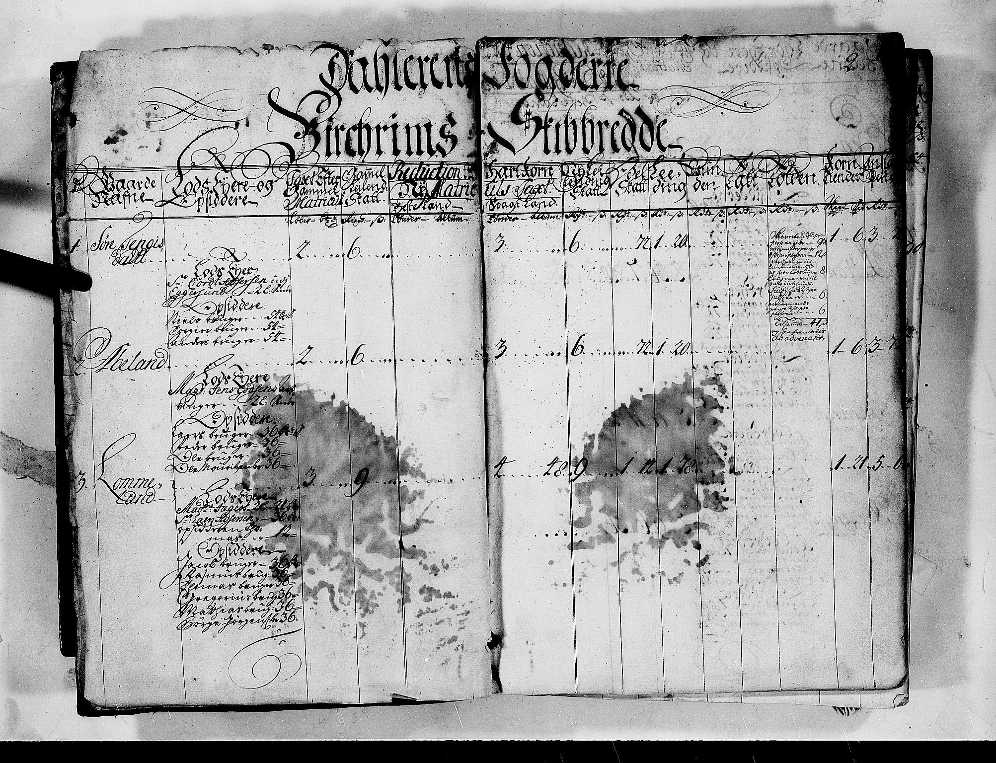 RA, Rentekammeret inntil 1814, Realistisk ordnet avdeling, N/Nb/Nbf/L0132: Jæren og Dalane matrikkelprotokoll, 1723, s. 1b-2a