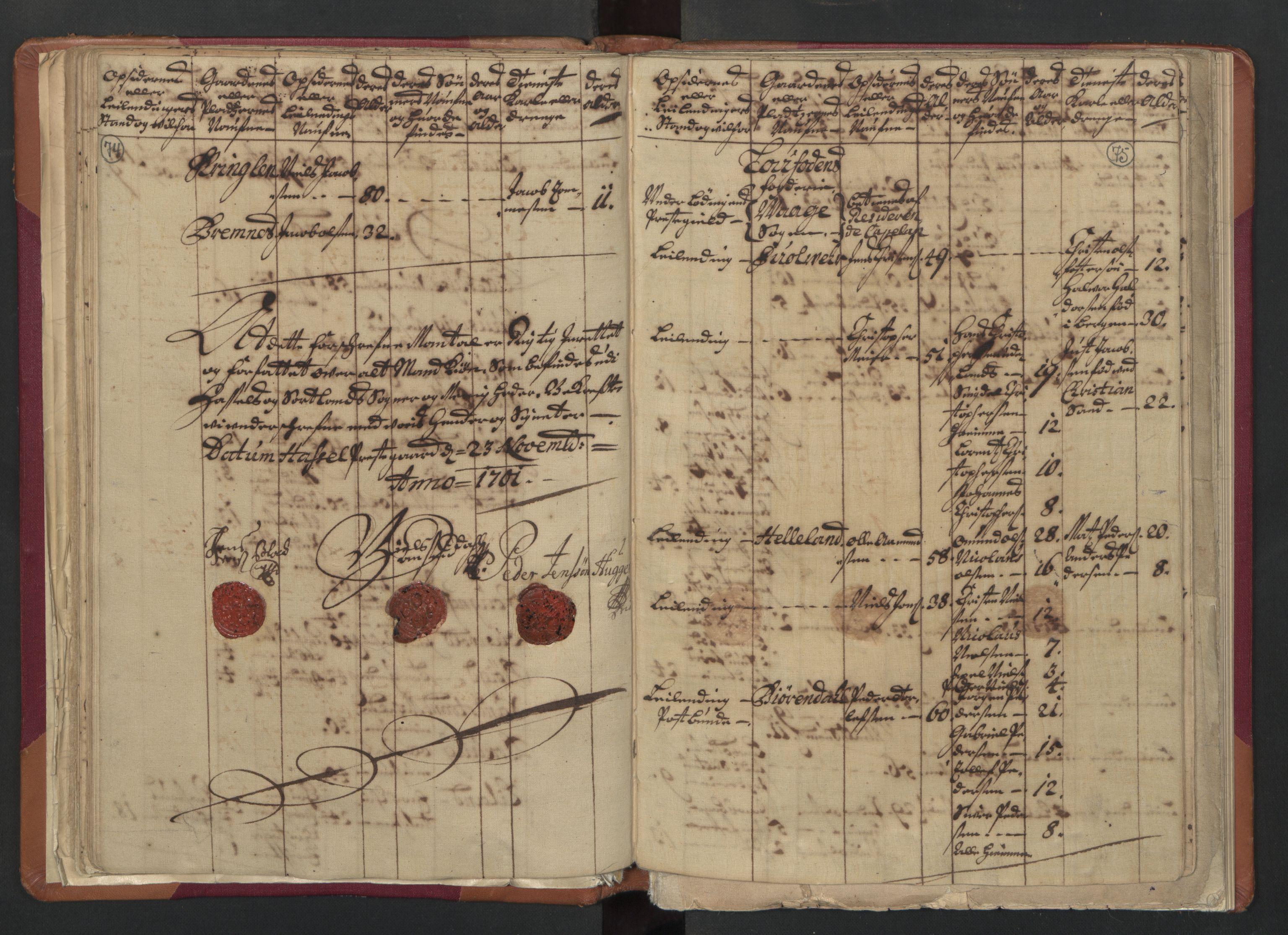 RA, Manntallet 1701, nr. 18: Vesterålen, Andenes og Lofoten fogderi, 1701, s. 74-75