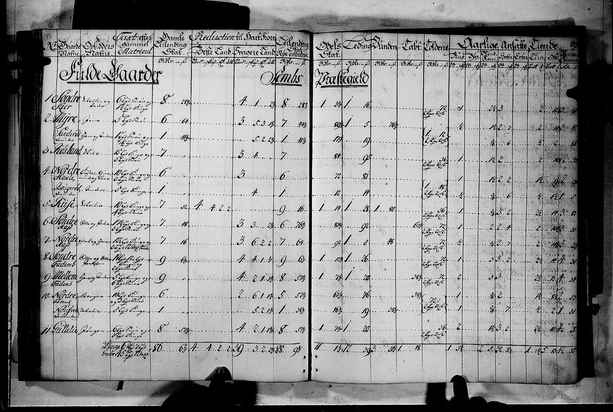 RA, Rentekammeret inntil 1814, Realistisk ordnet avdeling, N/Nb/Nbf/L0116: Jarlsberg grevskap matrikkelprotokoll, 1723, s. 88b-89a