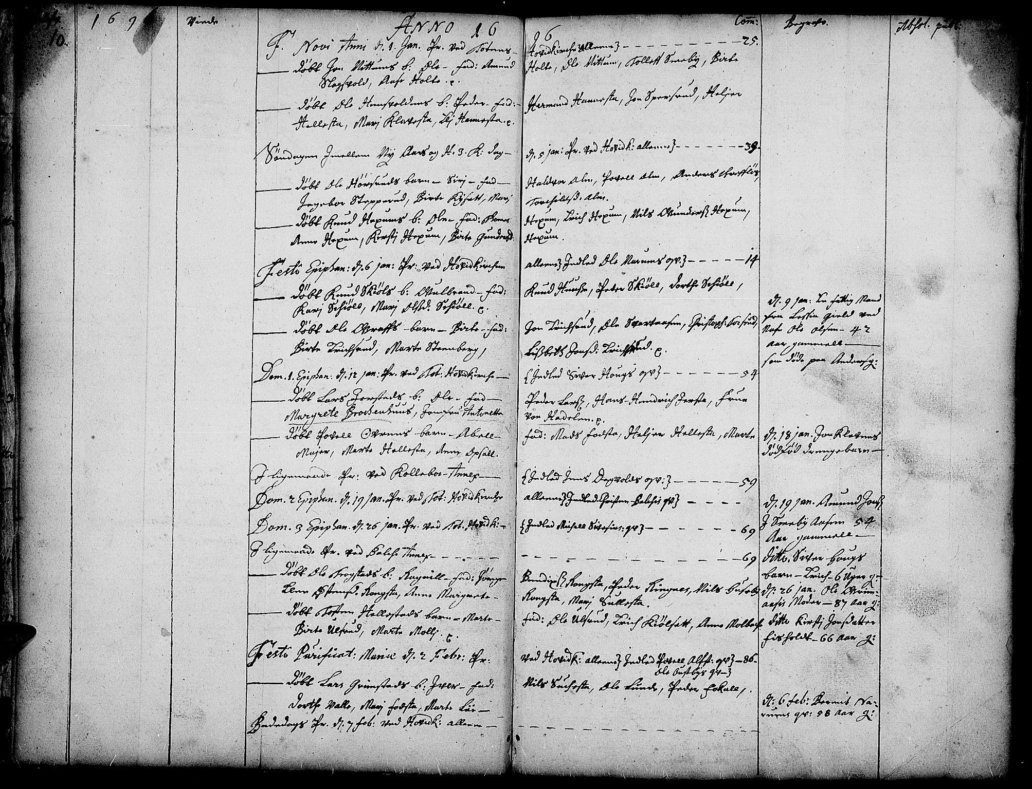 SAH, Toten prestekontor, Ministerialbok nr. 1, 1695-1713, s. 10