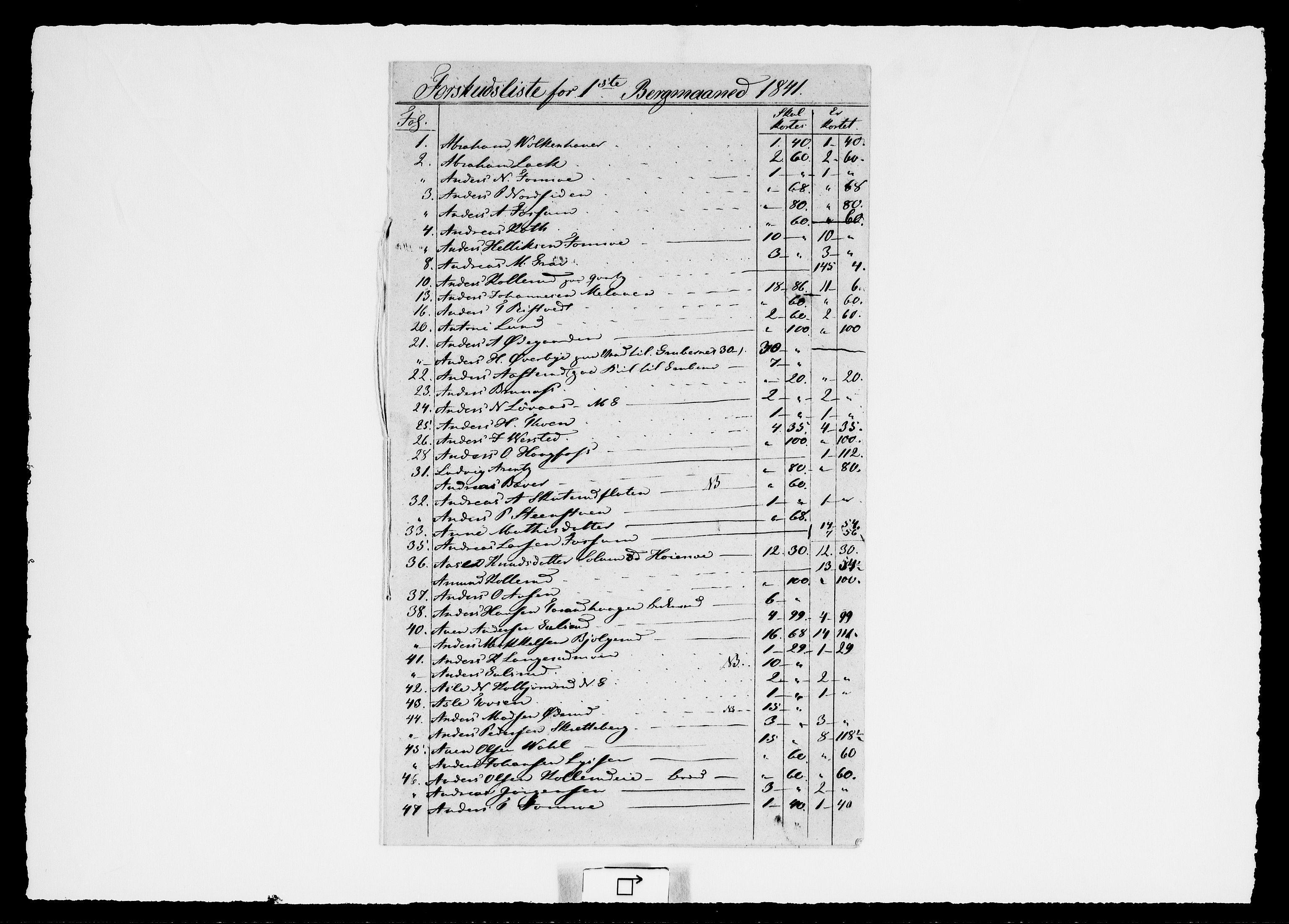 RA, Modums Blaafarveværk, G/Gd/Gdd/L0288, 1830-1848, s. 2