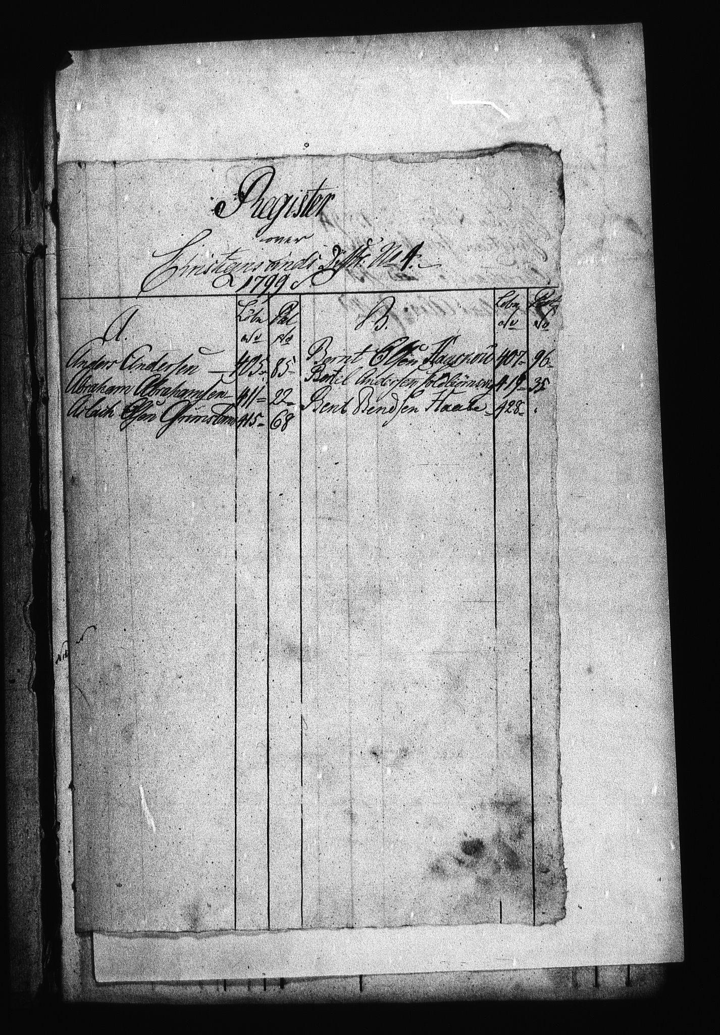 RA, Sjøetaten, F/L0035: Kristiansand distrikt, bind 4, 1799