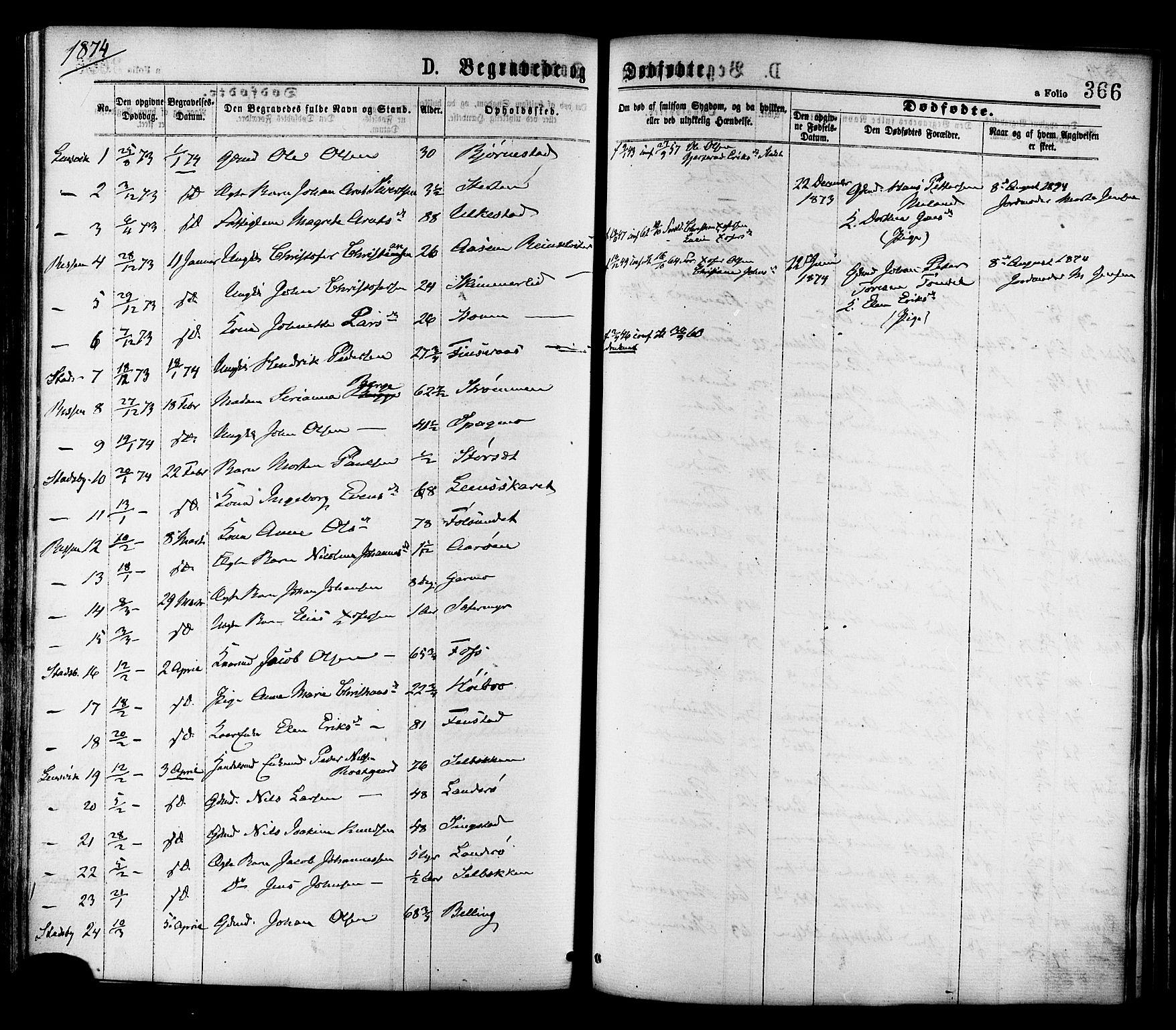 SAT, Ministerialprotokoller, klokkerbøker og fødselsregistre - Sør-Trøndelag, 646/L0613: Ministerialbok nr. 646A11, 1870-1884, s. 366