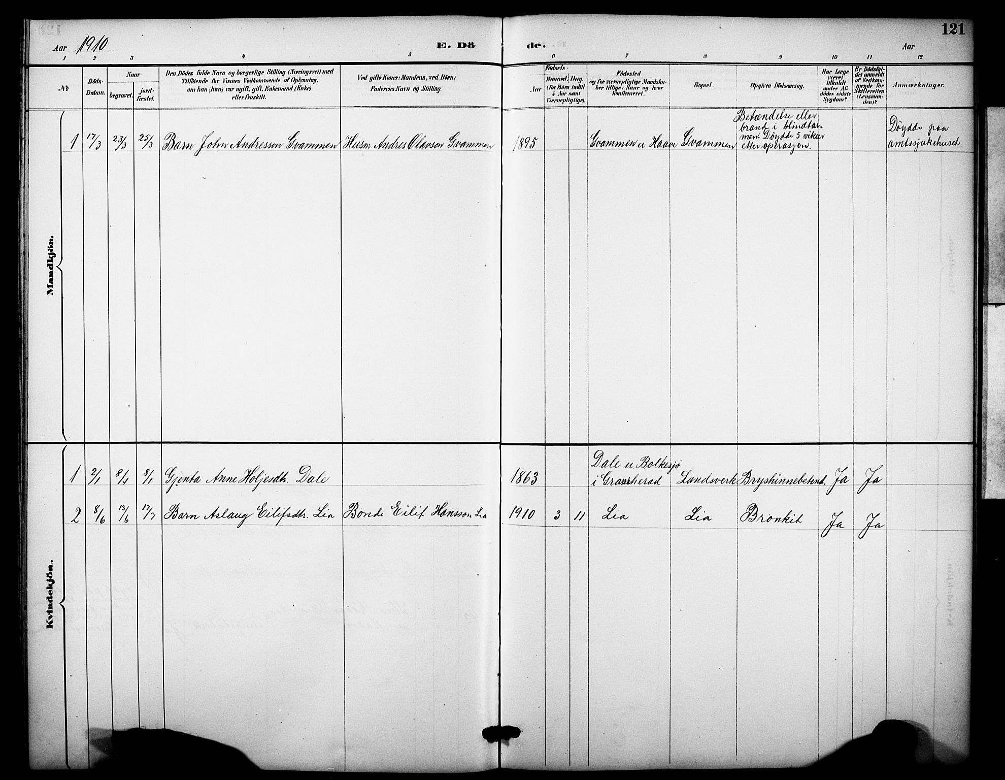 SAKO, Heddal kirkebøker, F/Fb/L0001: Ministerialbok nr. II 1, 1884-1910, s. 121