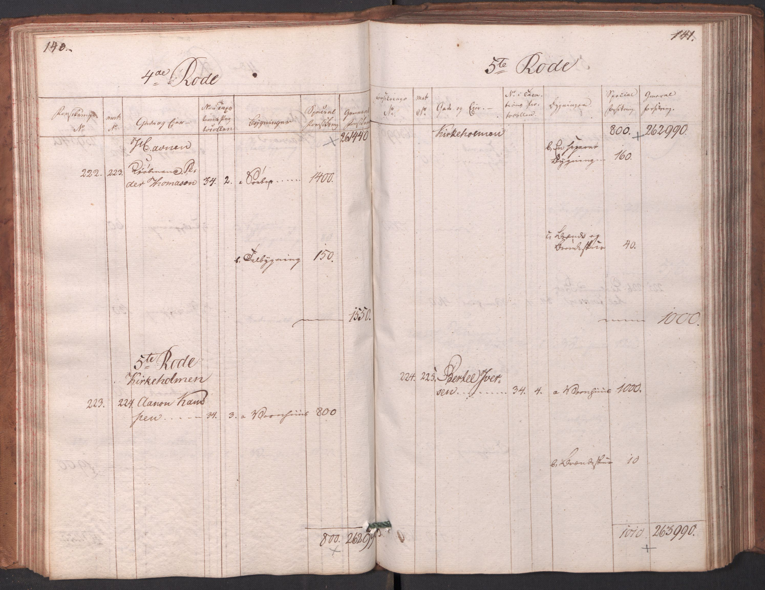 RA, Kommersekollegiet, Brannforsikringskontoret 1767-1814, F/Fa/L0003: Arendal, 1807-1817, s. 140-141