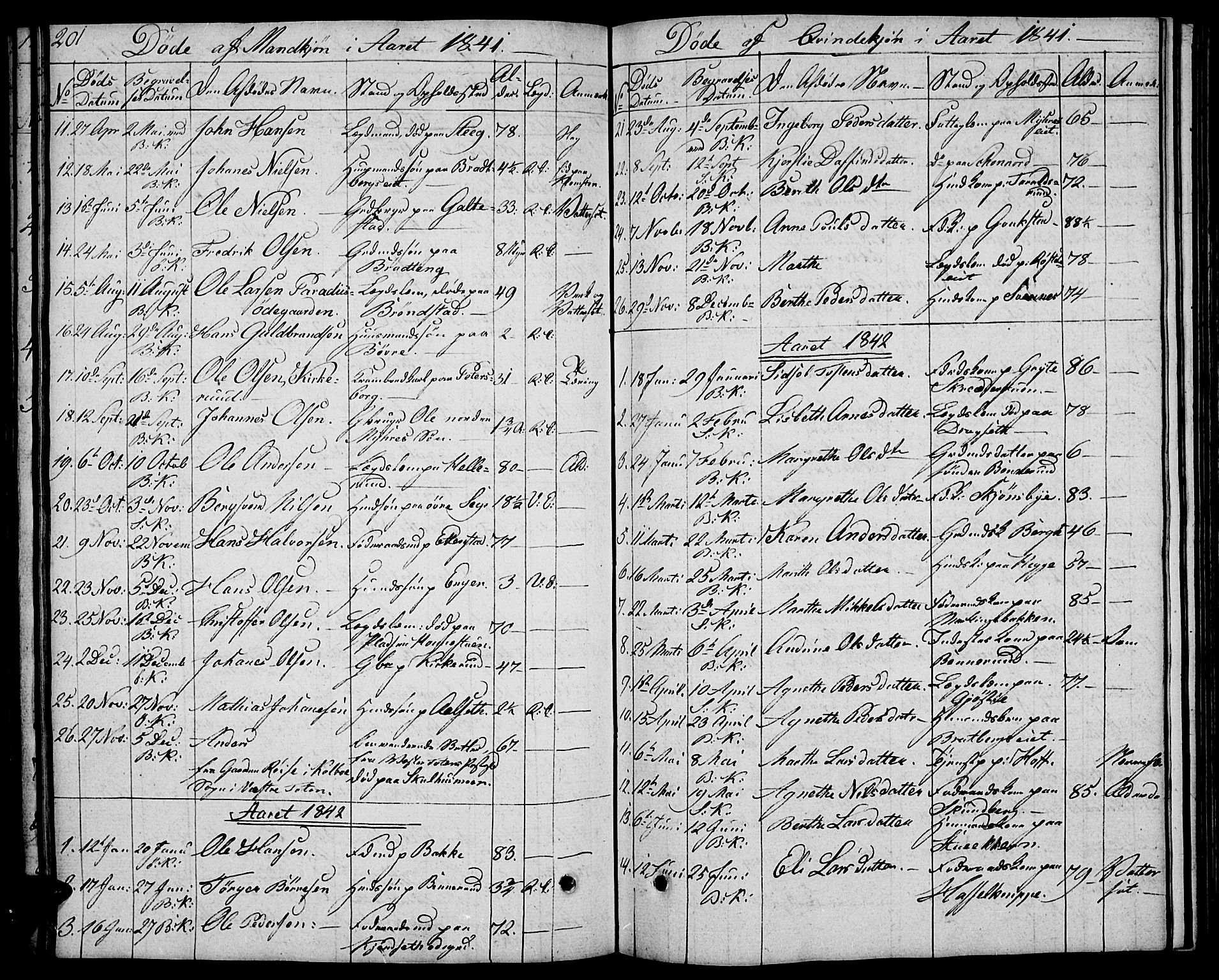 SAH, Biri prestekontor, Klokkerbok nr. 2, 1828-1842, s. 201