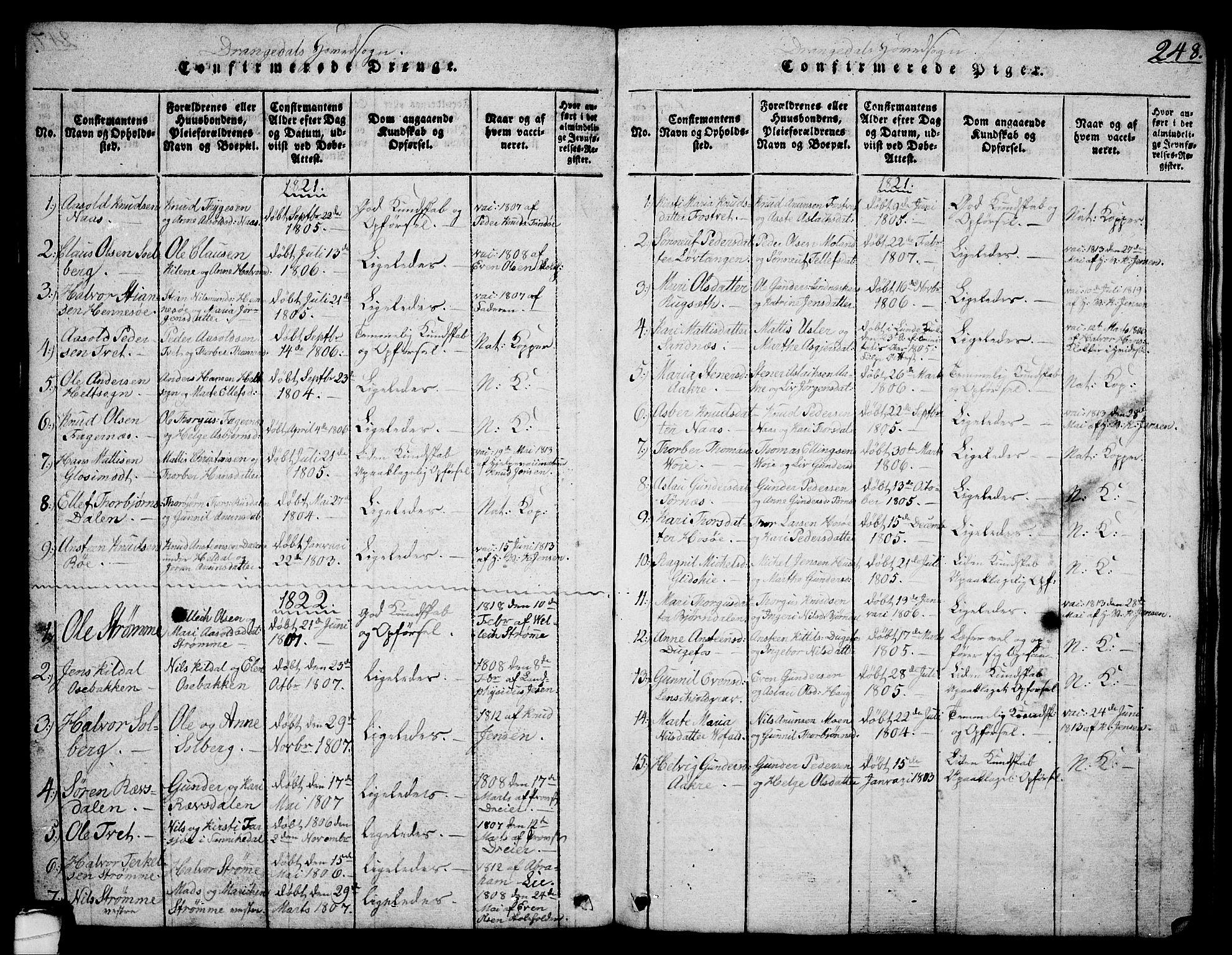 SAKO, Drangedal kirkebøker, G/Ga/L0001: Klokkerbok nr. I 1 /1, 1814-1856, s. 248