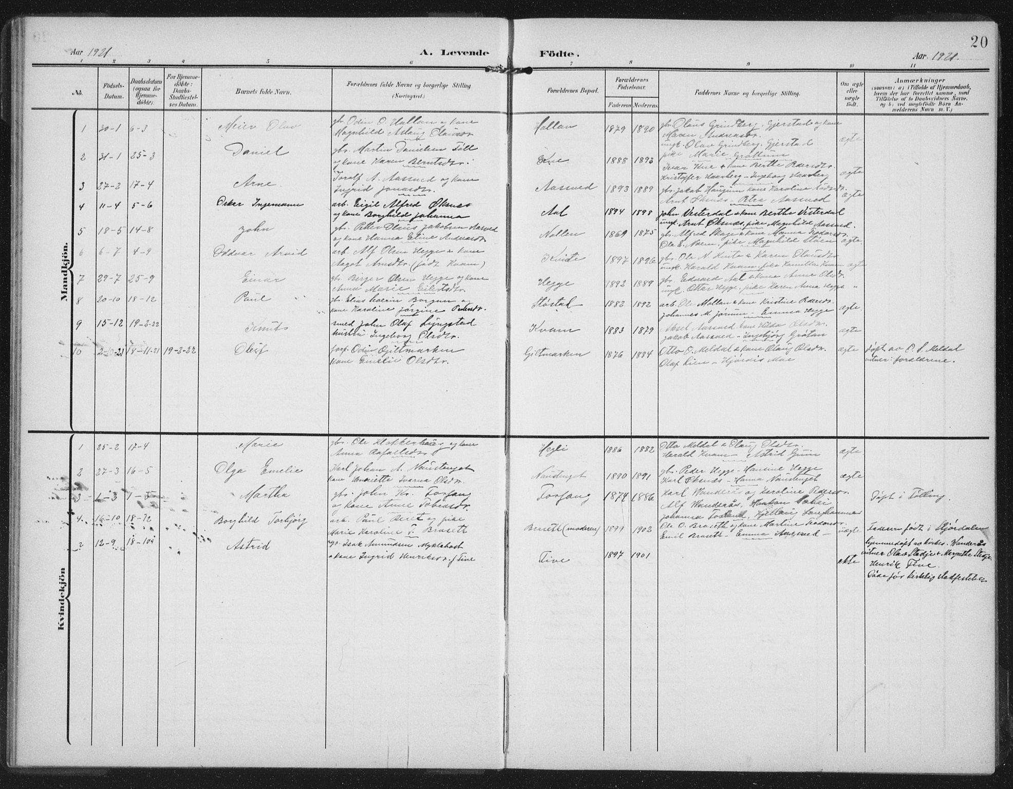 SAT, Ministerialprotokoller, klokkerbøker og fødselsregistre - Nord-Trøndelag, 747/L0460: Klokkerbok nr. 747C02, 1908-1939, s. 20