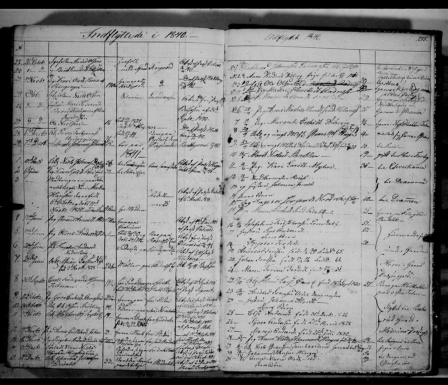 SAH, Land prestekontor, Klokkerbok nr. 2, 1833-1849, s. 275