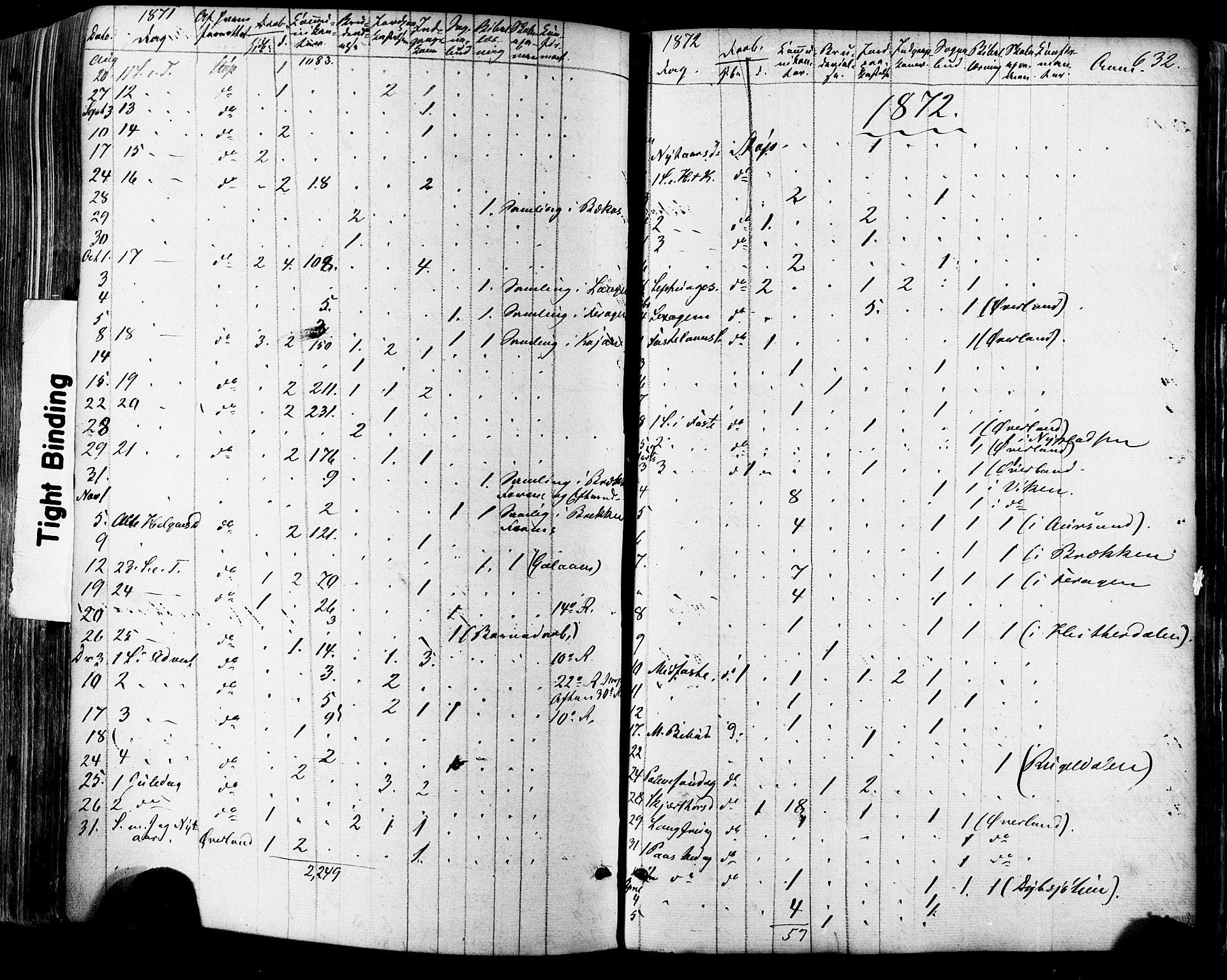 SAT, Ministerialprotokoller, klokkerbøker og fødselsregistre - Sør-Trøndelag, 681/L0932: Ministerialbok nr. 681A10, 1860-1878, s. 632