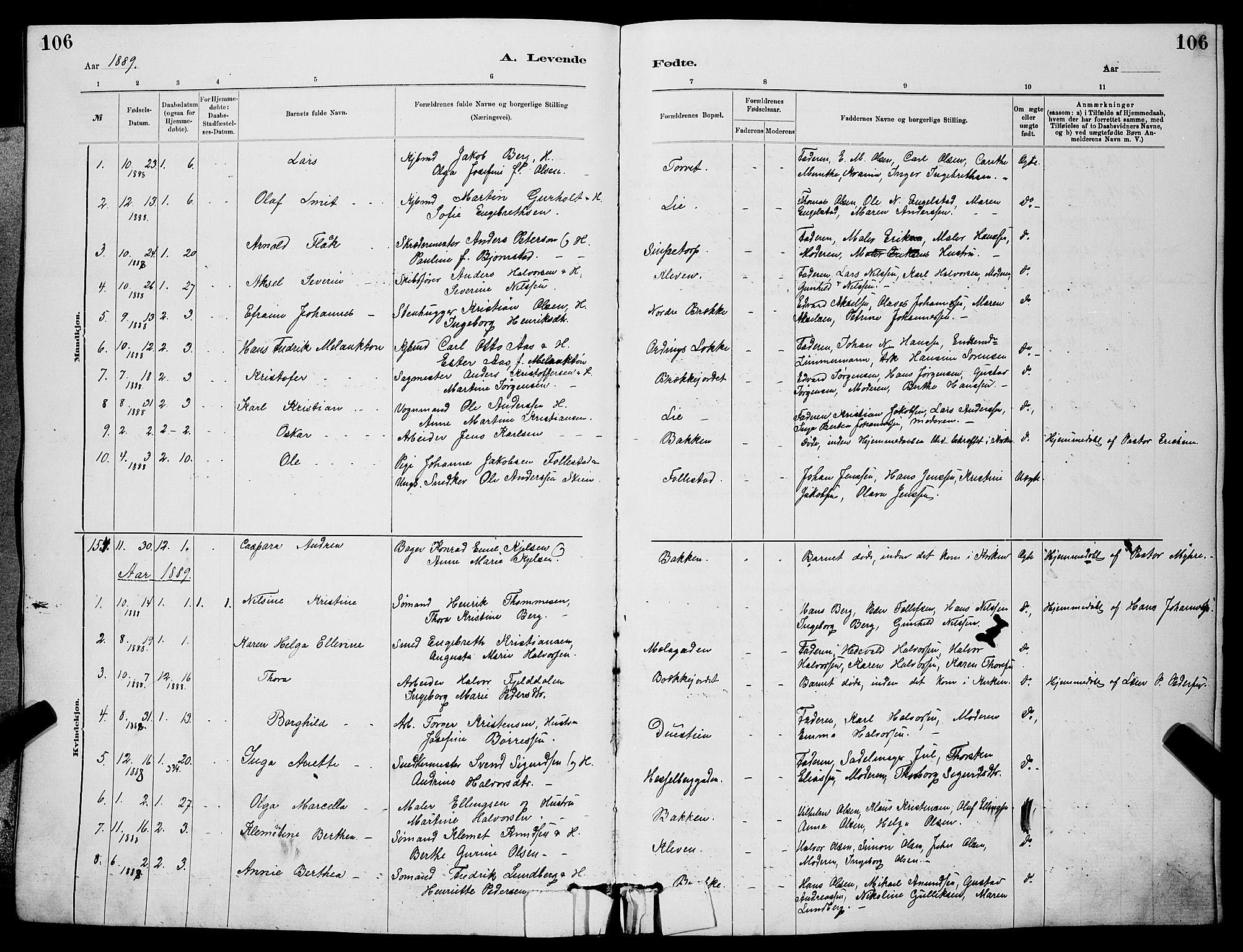 SAKO, Skien kirkebøker, G/Ga/L0006: Klokkerbok nr. 6, 1881-1890, s. 106