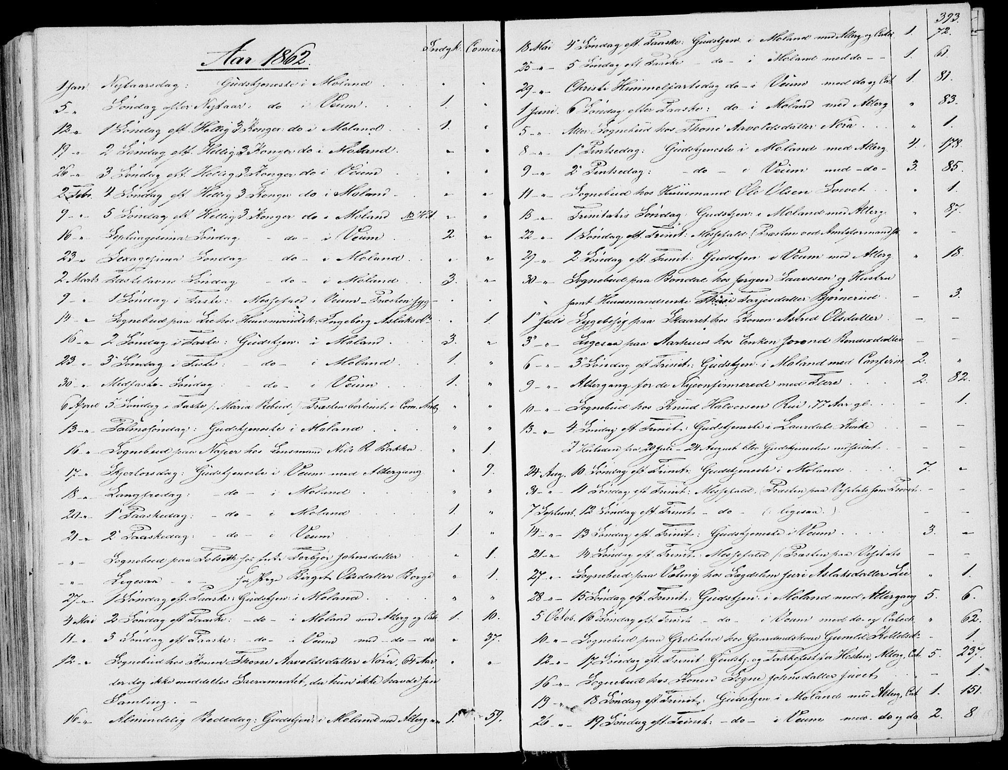 SAKO, Fyresdal kirkebøker, F/Fa/L0005: Ministerialbok nr. I 5, 1855-1871, s. 393