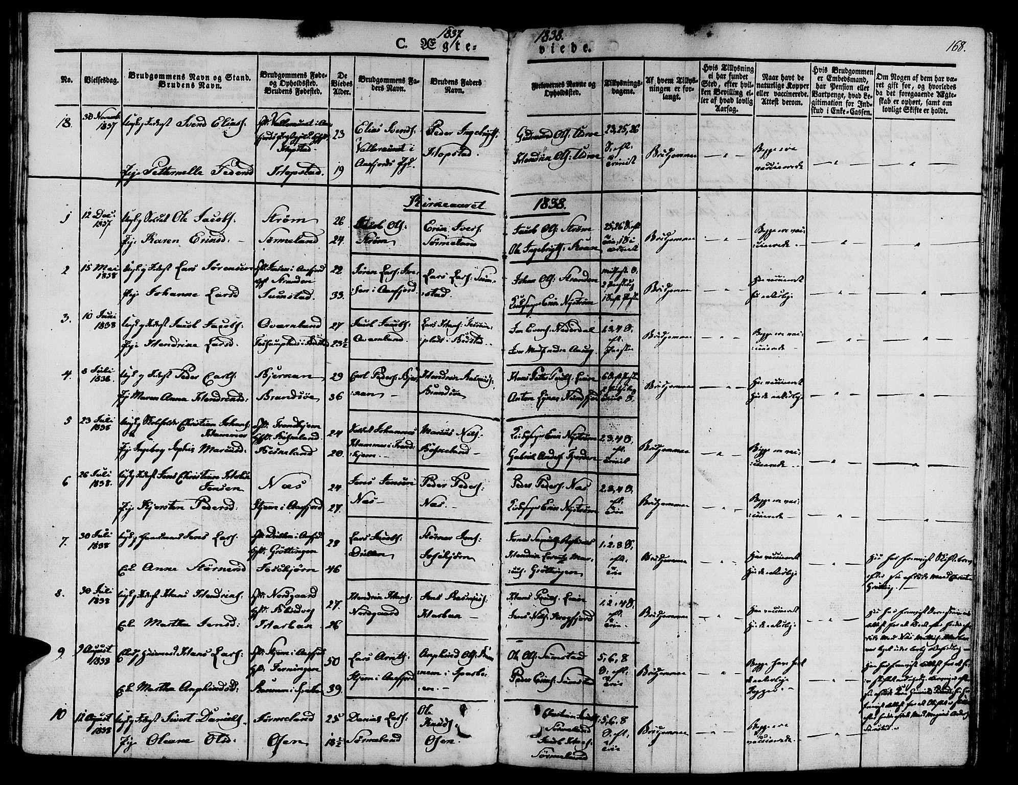 SAT, Ministerialprotokoller, klokkerbøker og fødselsregistre - Sør-Trøndelag, 657/L0703: Ministerialbok nr. 657A04, 1831-1846, s. 168