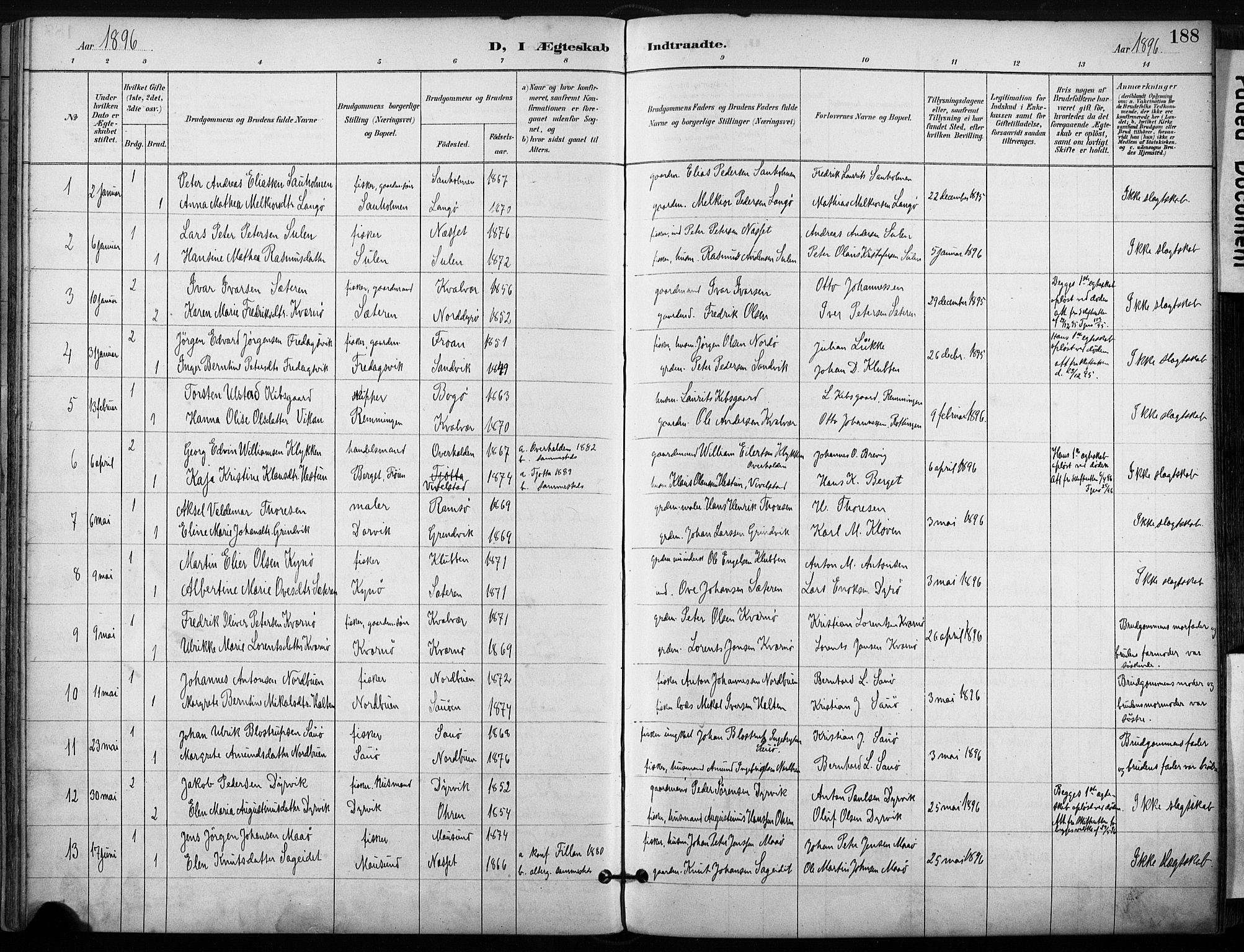 SAT, Ministerialprotokoller, klokkerbøker og fødselsregistre - Sør-Trøndelag, 640/L0579: Ministerialbok nr. 640A04, 1889-1902, s. 188