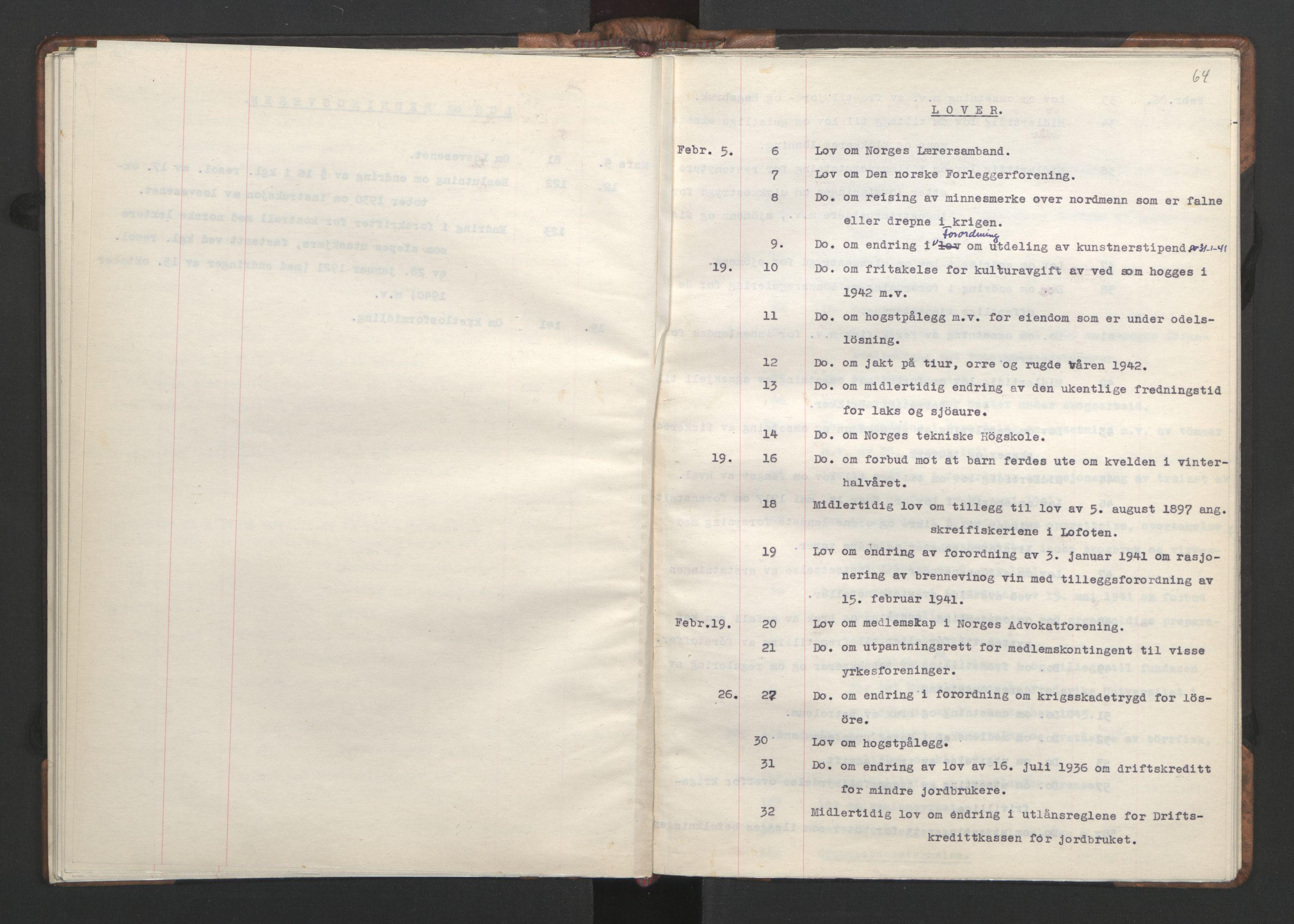 RA, NS-administrasjonen 1940-1945 (Statsrådsekretariatet, de kommisariske statsråder mm), D/Da/L0002: Register (RA j.nr. 985/1943, tilgangsnr. 17/1943), 1942, s. 63b-64a