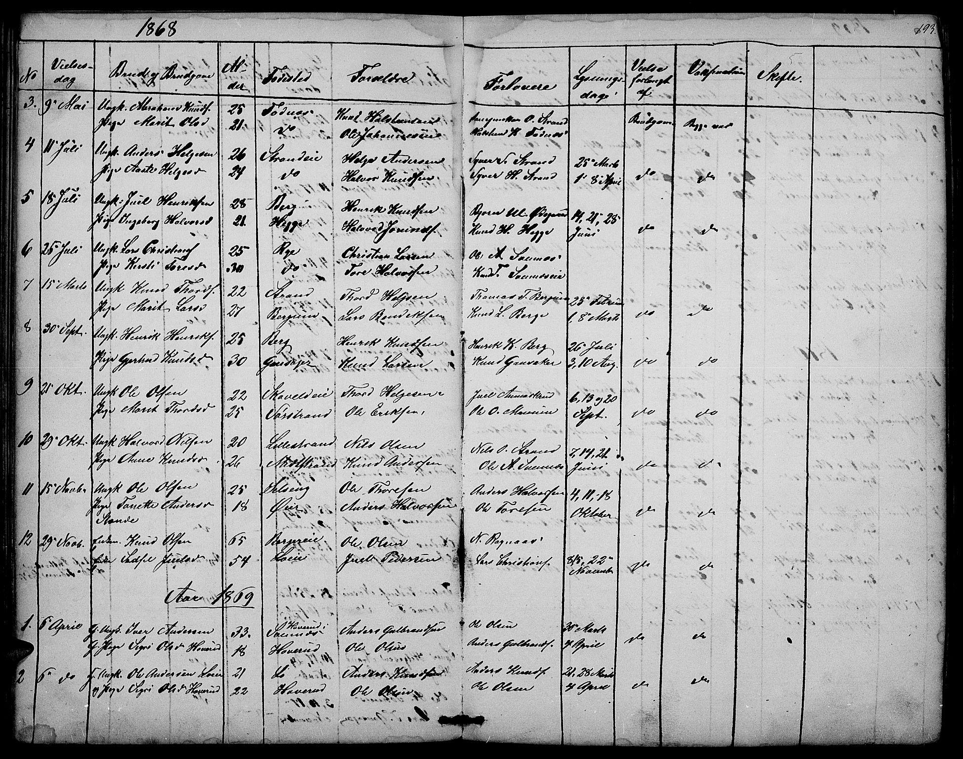 SAH, Nord-Aurdal prestekontor, Klokkerbok nr. 3, 1842-1882, s. 193