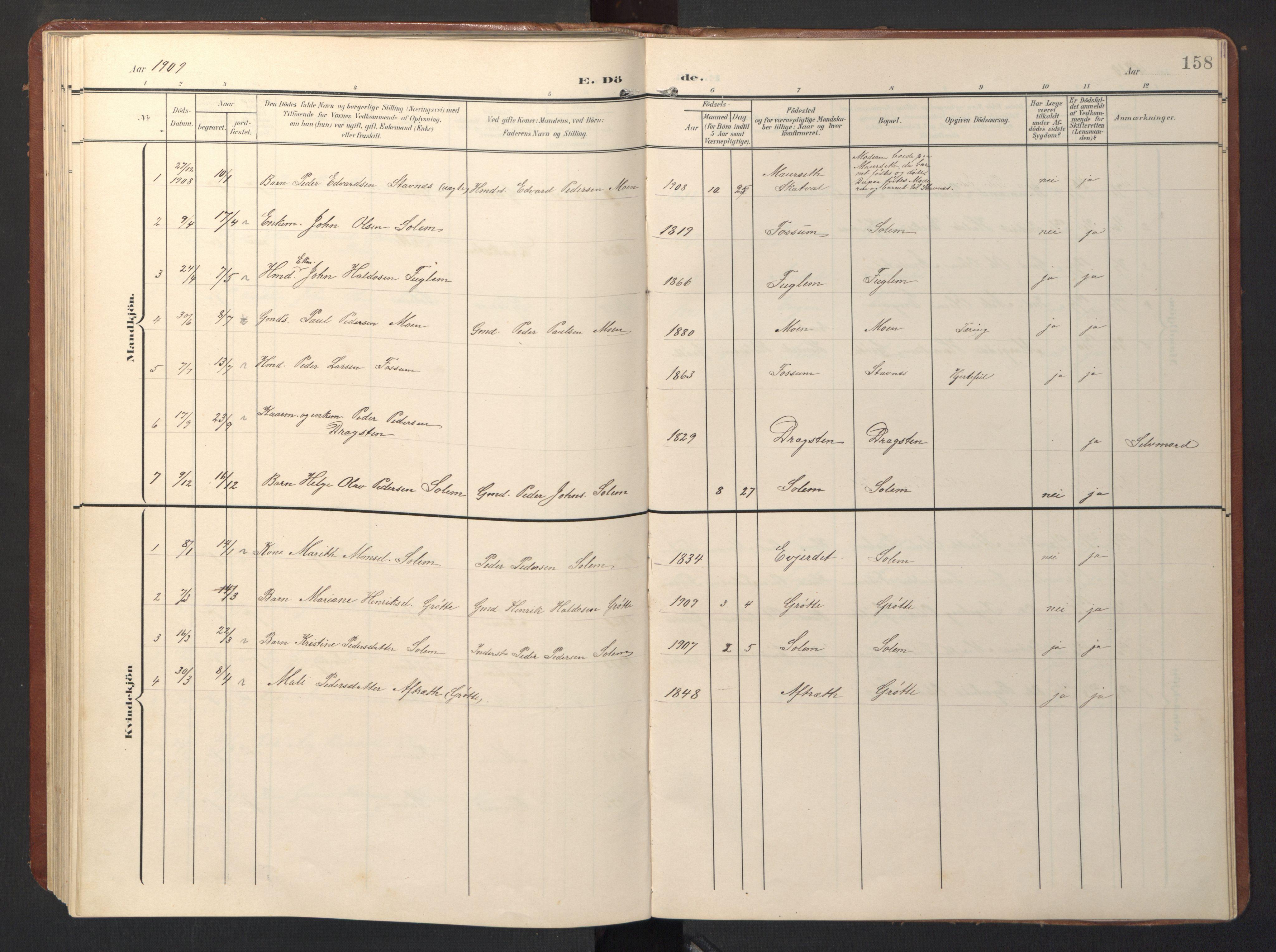 SAT, Ministerialprotokoller, klokkerbøker og fødselsregistre - Sør-Trøndelag, 696/L1161: Klokkerbok nr. 696C01, 1902-1950, s. 158
