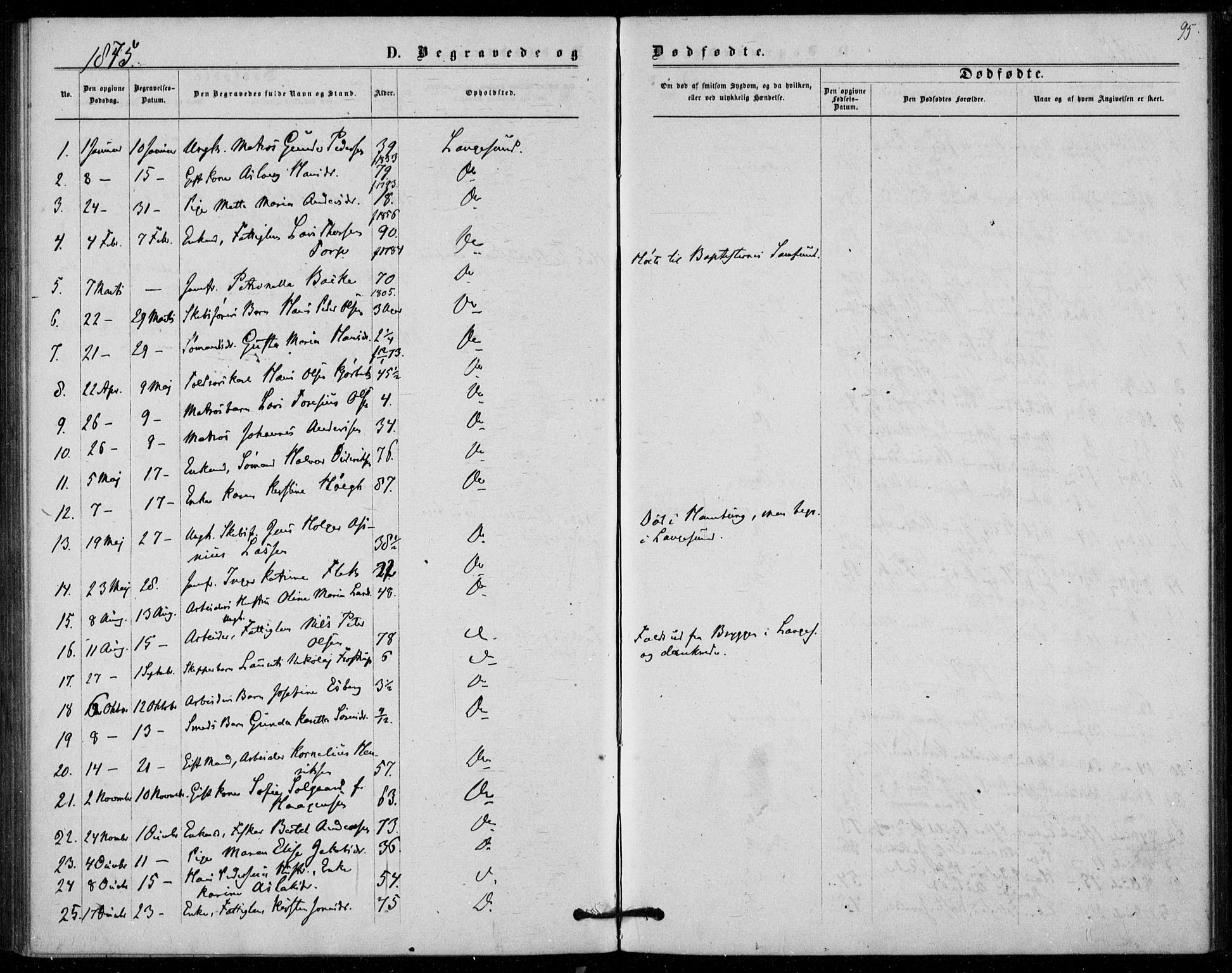 SAKO, Langesund kirkebøker, F/Fa/L0001: Ministerialbok nr. 1, 1870-1877, s. 95