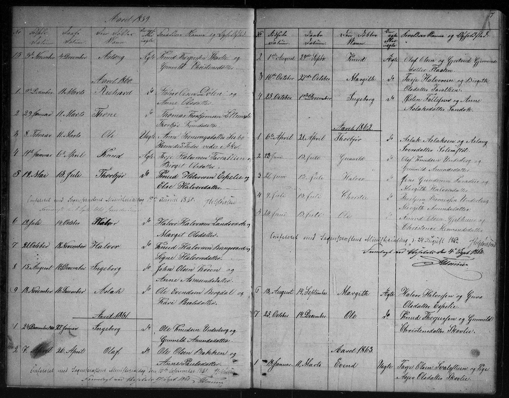 SAKO, Vinje kirkebøker, G/Gb/L0002: Klokkerbok nr. II 2, 1849-1891, s. 7