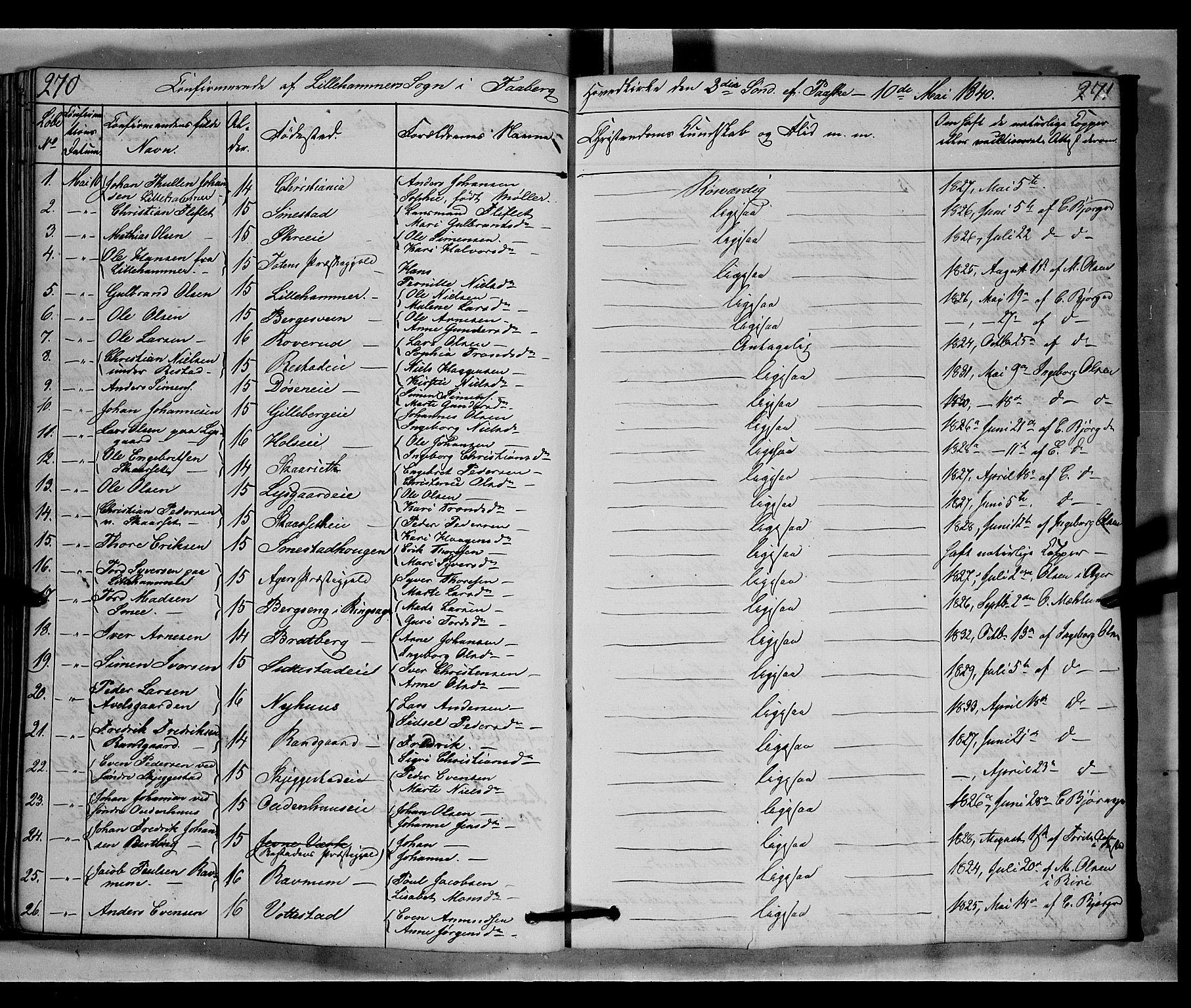 SAH, Fåberg prestekontor, Klokkerbok nr. 6, 1837-1855, s. 270-271
