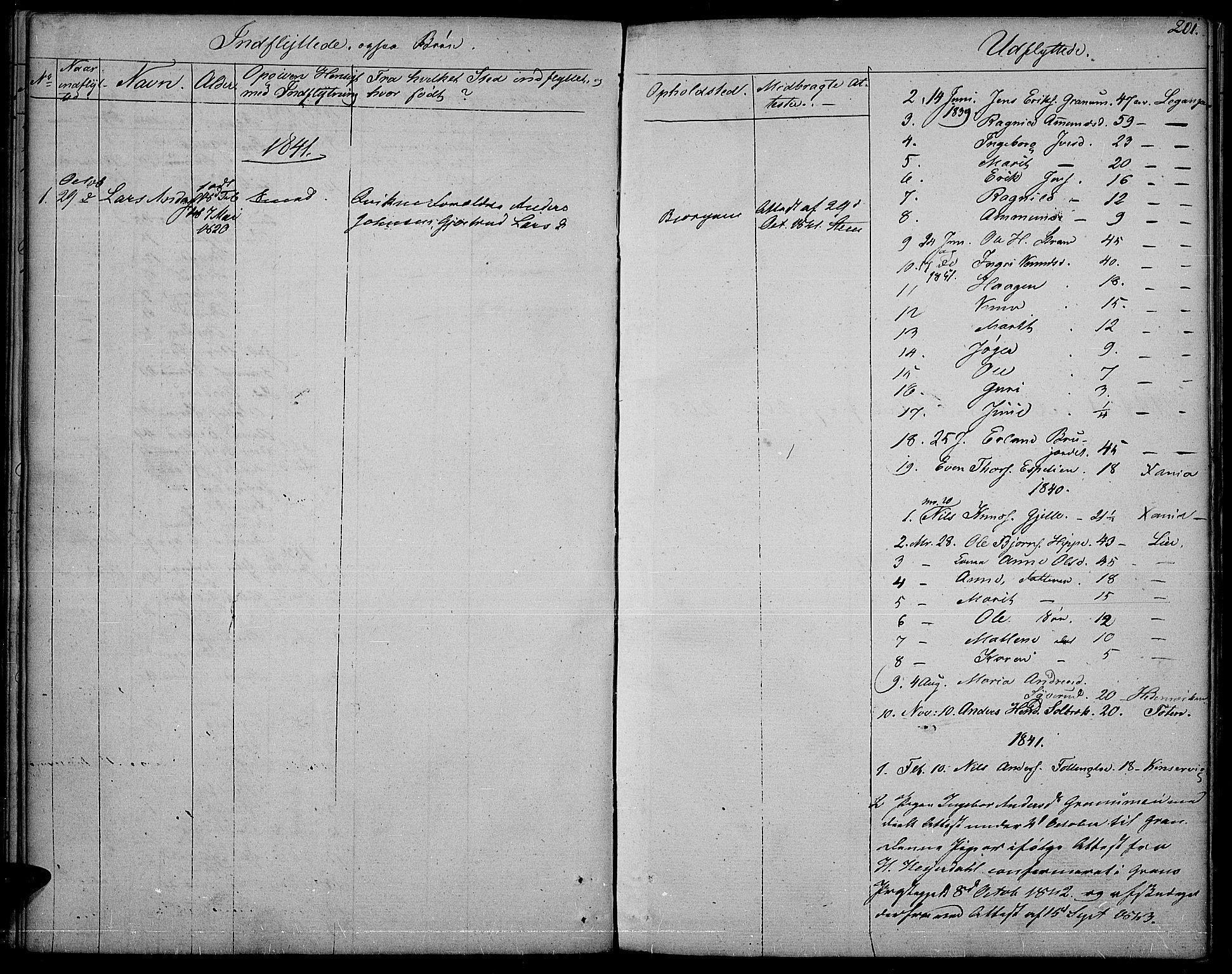 SAH, Nord-Aurdal prestekontor, Ministerialbok nr. 3, 1828-1841, s. 201