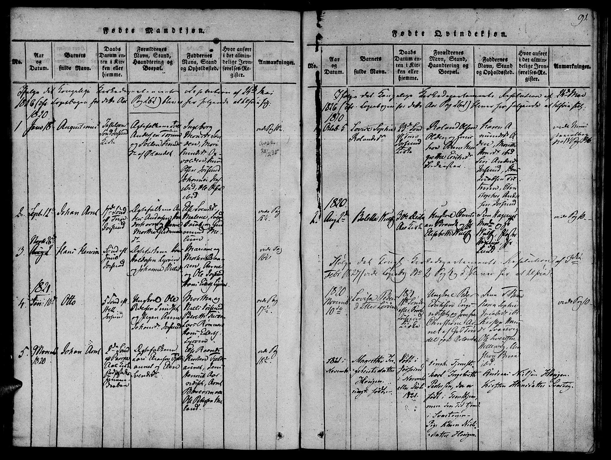 SAT, Ministerialprotokoller, klokkerbøker og fødselsregistre - Sør-Trøndelag, 655/L0675: Ministerialbok nr. 655A04, 1818-1830, s. 91