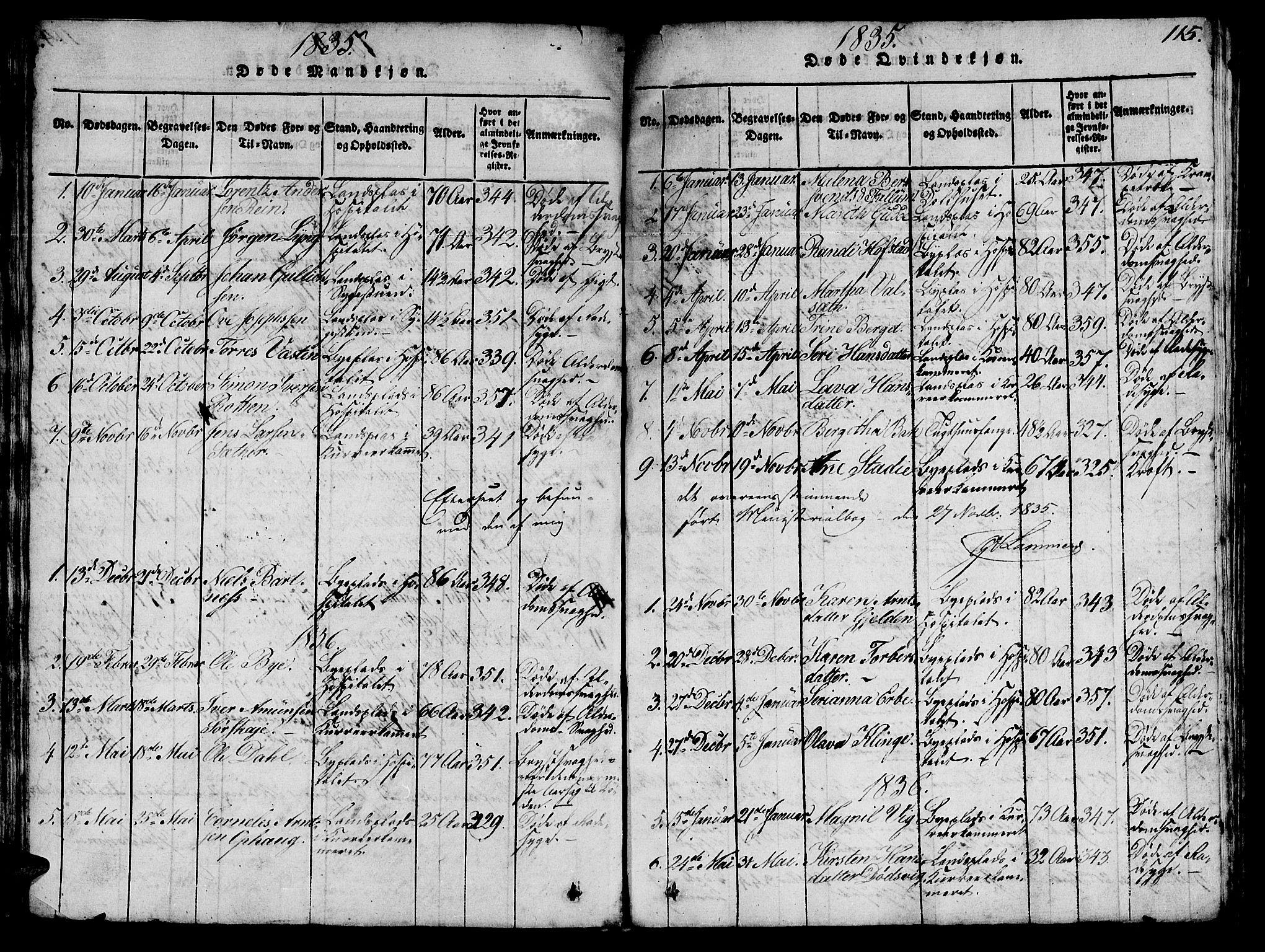 SAT, Ministerialprotokoller, klokkerbøker og fødselsregistre - Sør-Trøndelag, 623/L0478: Klokkerbok nr. 623C01, 1815-1873, s. 115
