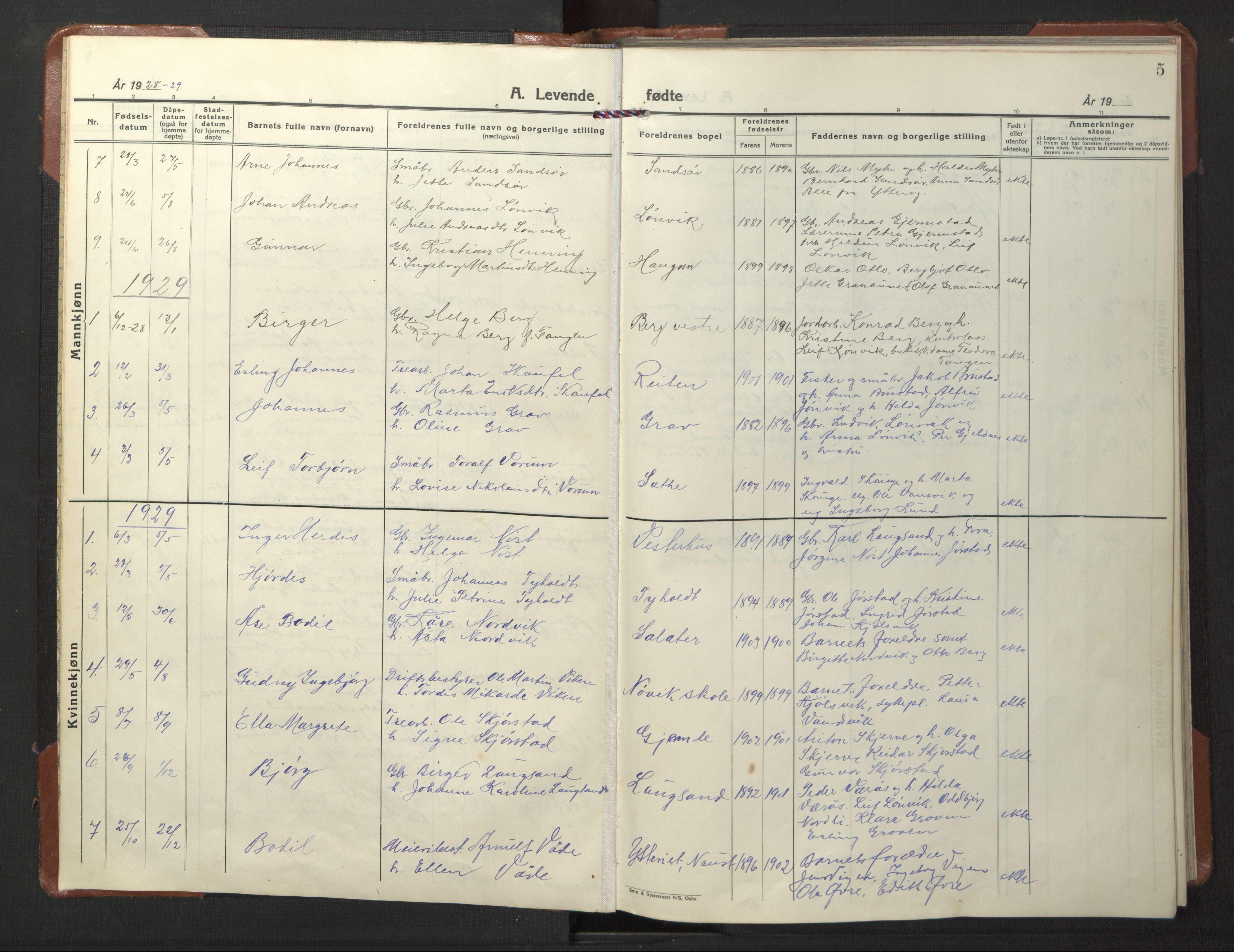 SAT, Ministerialprotokoller, klokkerbøker og fødselsregistre - Nord-Trøndelag, 722/L0227: Klokkerbok nr. 722C03, 1928-1958, s. 5