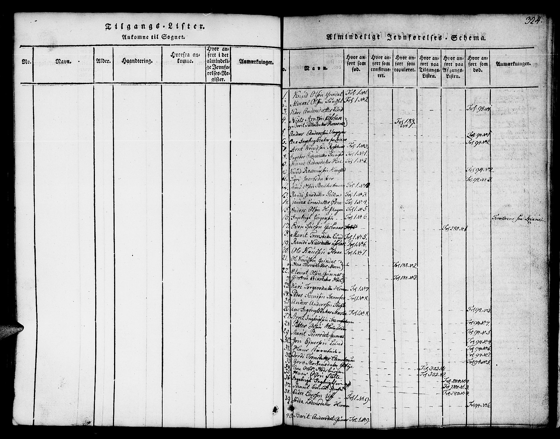 SAT, Ministerialprotokoller, klokkerbøker og fødselsregistre - Sør-Trøndelag, 674/L0874: Klokkerbok nr. 674C01, 1816-1860, s. 324