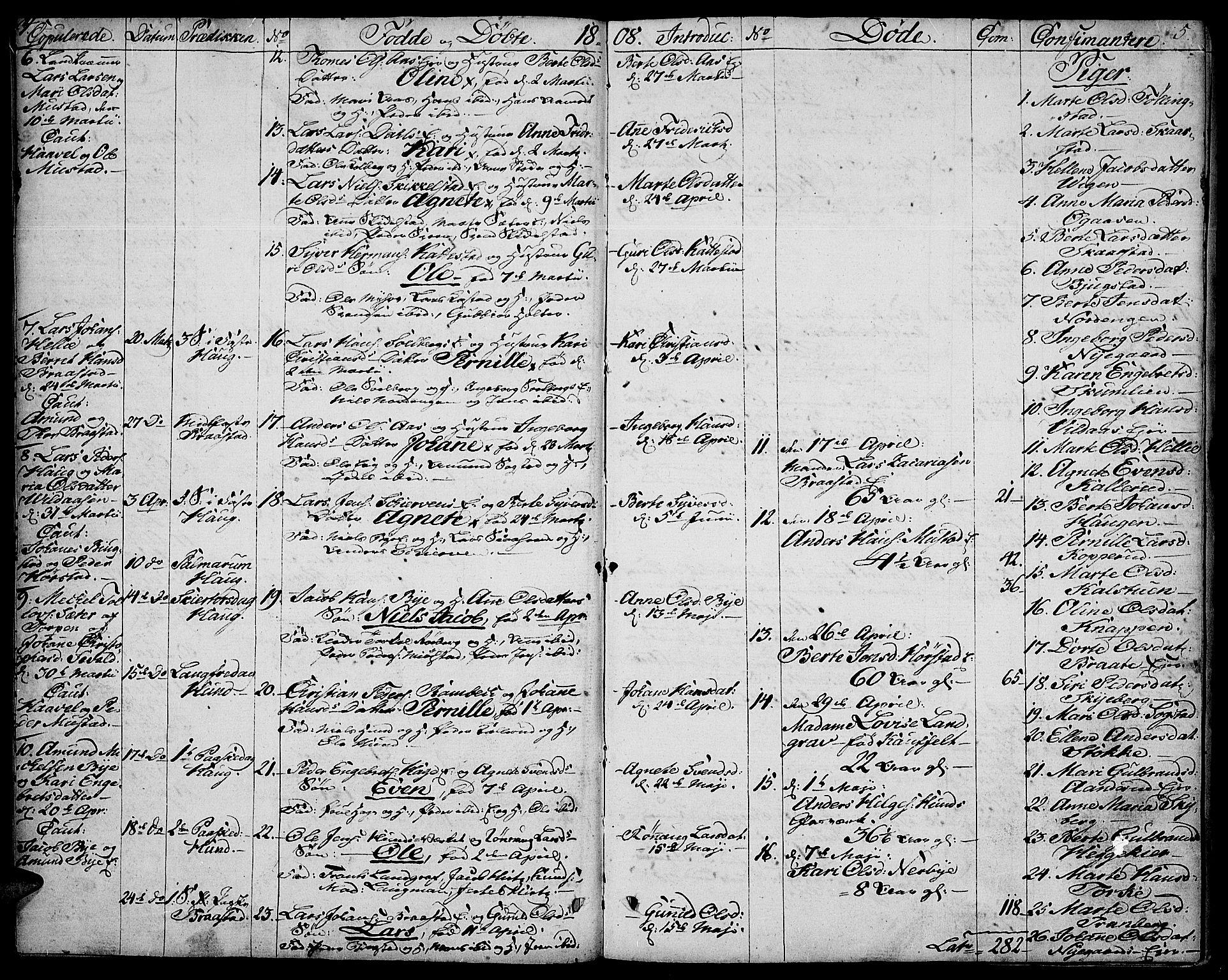 SAH, Vardal prestekontor, H/Ha/Haa/L0003: Ministerialbok nr. 3, 1808-1814, s. 4-5