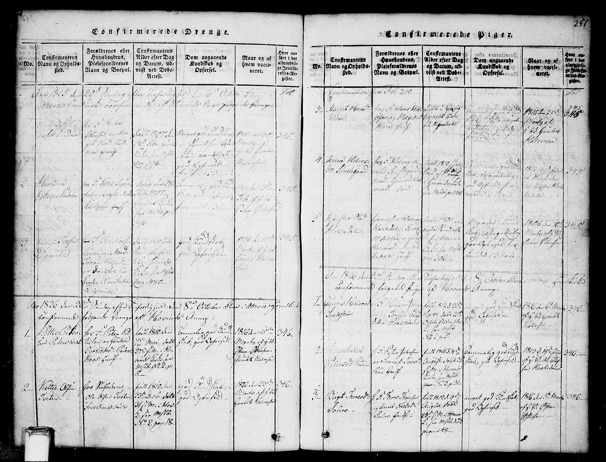 SAKO, Gransherad kirkebøker, G/Gb/L0001: Klokkerbok nr. II 1, 1815-1860, s. 251