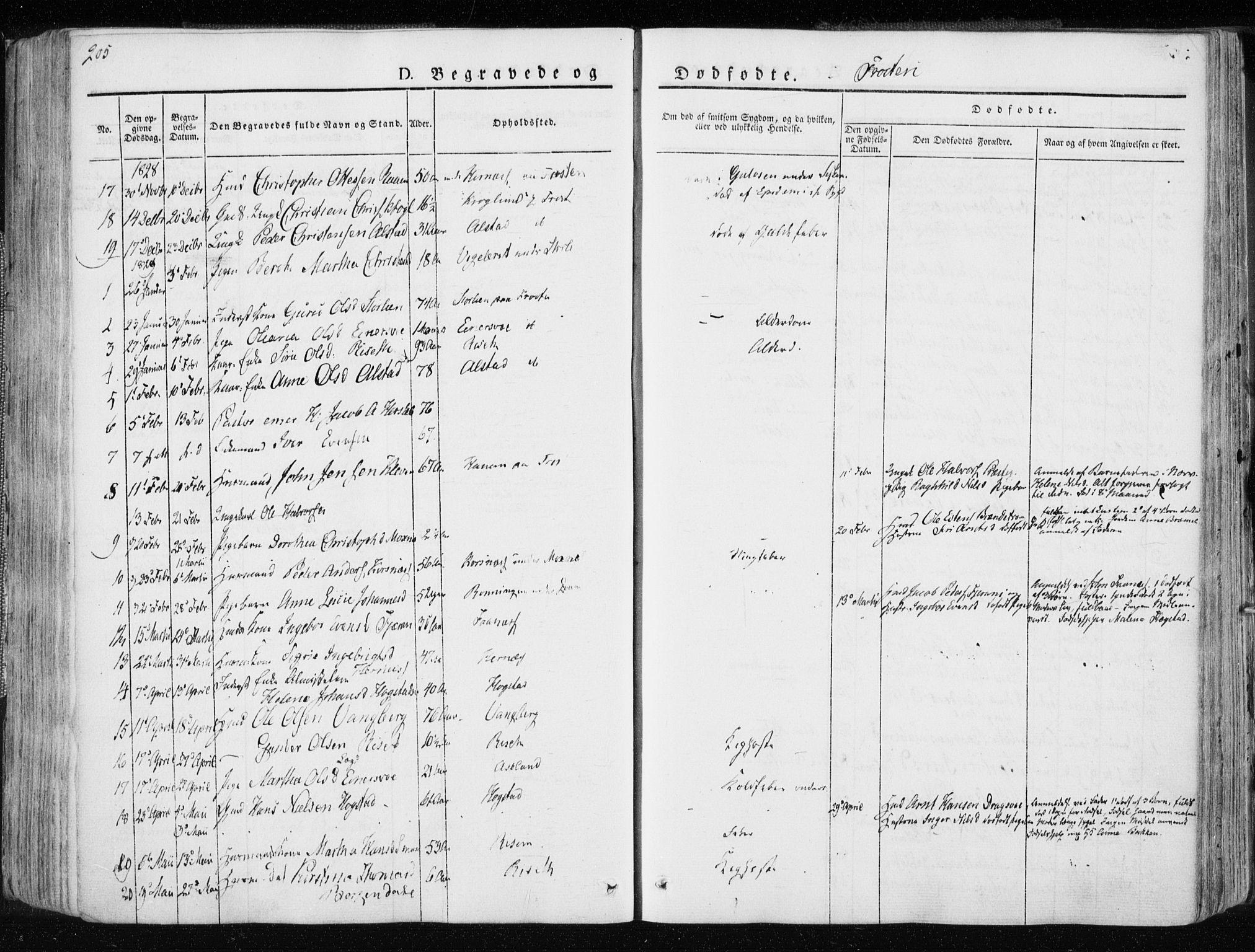 SAT, Ministerialprotokoller, klokkerbøker og fødselsregistre - Nord-Trøndelag, 713/L0114: Ministerialbok nr. 713A05, 1827-1839, s. 205